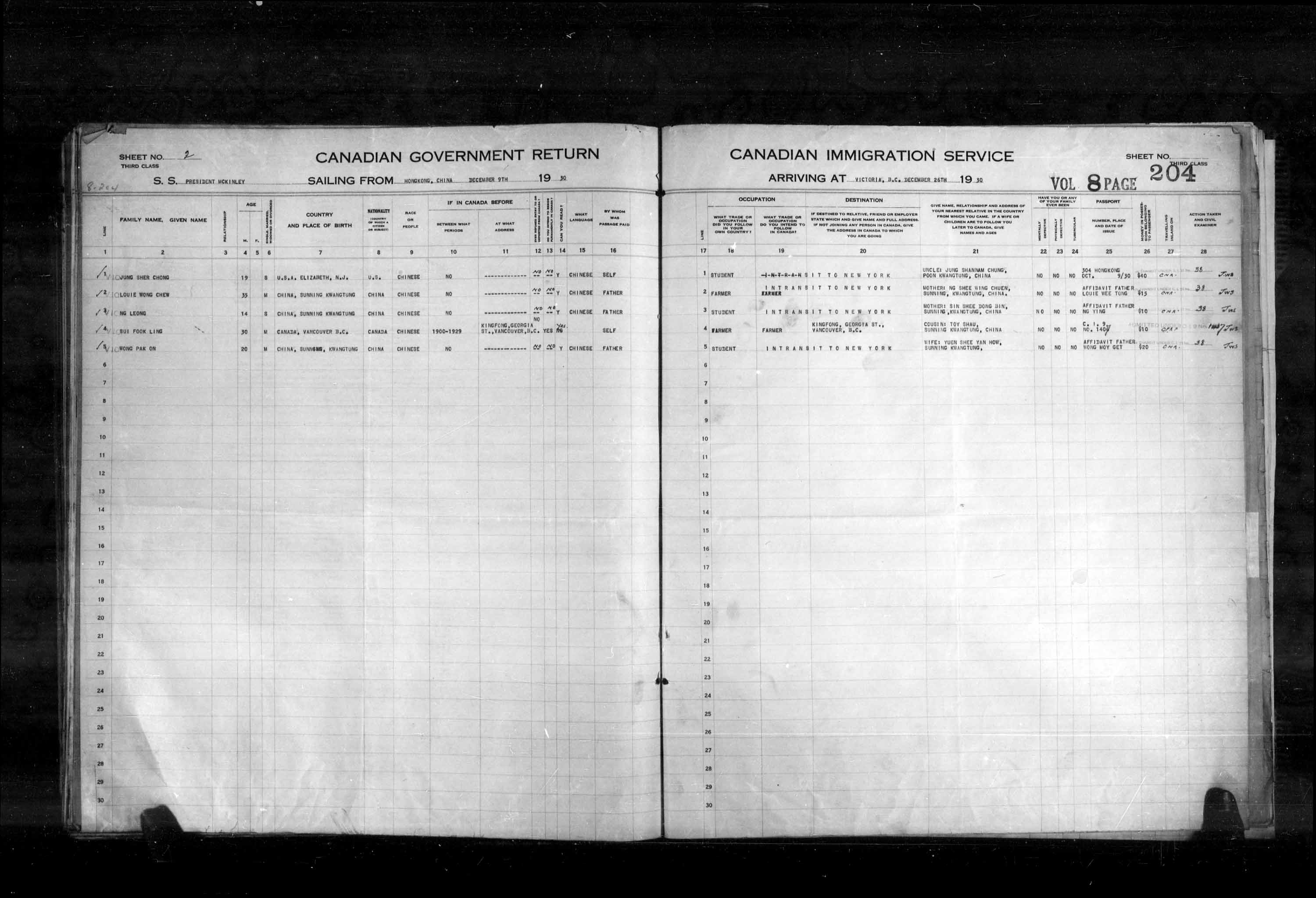 Title: Passenger Lists: Vancouver and Victoria (1925-1935) - Mikan Number: 161347 - Microform: t-14898