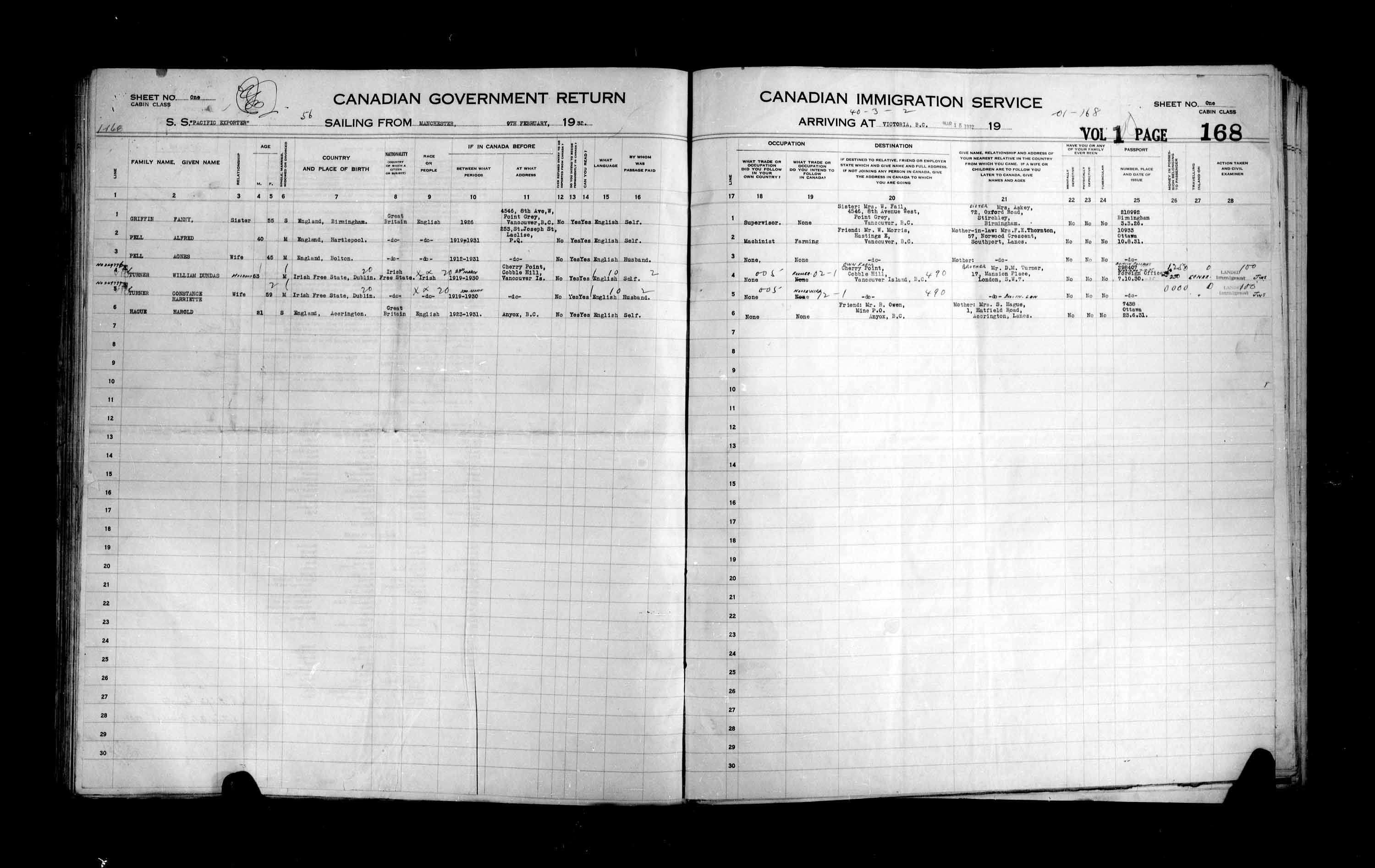 Title: Passenger Lists: Vancouver and Victoria (1925-1935) - Mikan Number: 161347 - Microform: t-14901