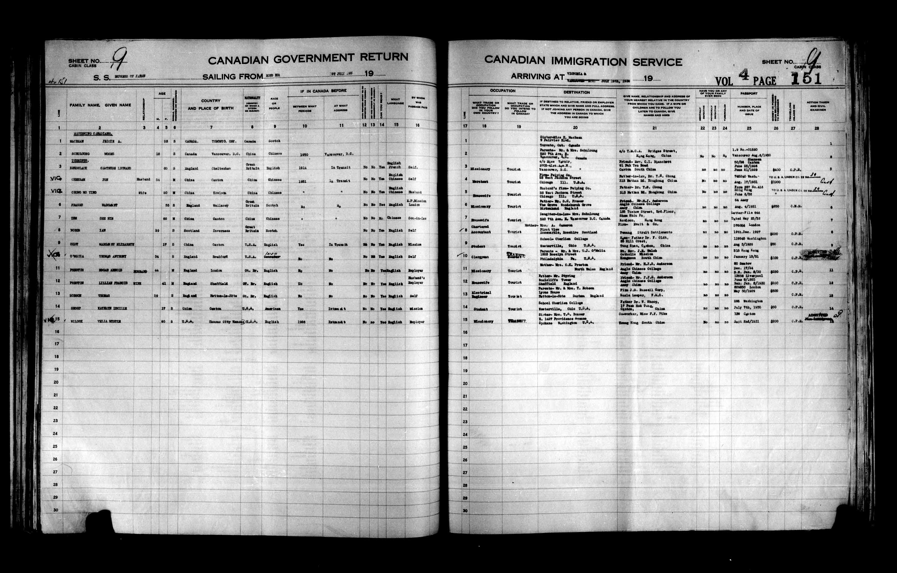 Title: Passenger Lists: Vancouver and Victoria (1925-1935) - Mikan Number: 161347 - Microform: t-14902