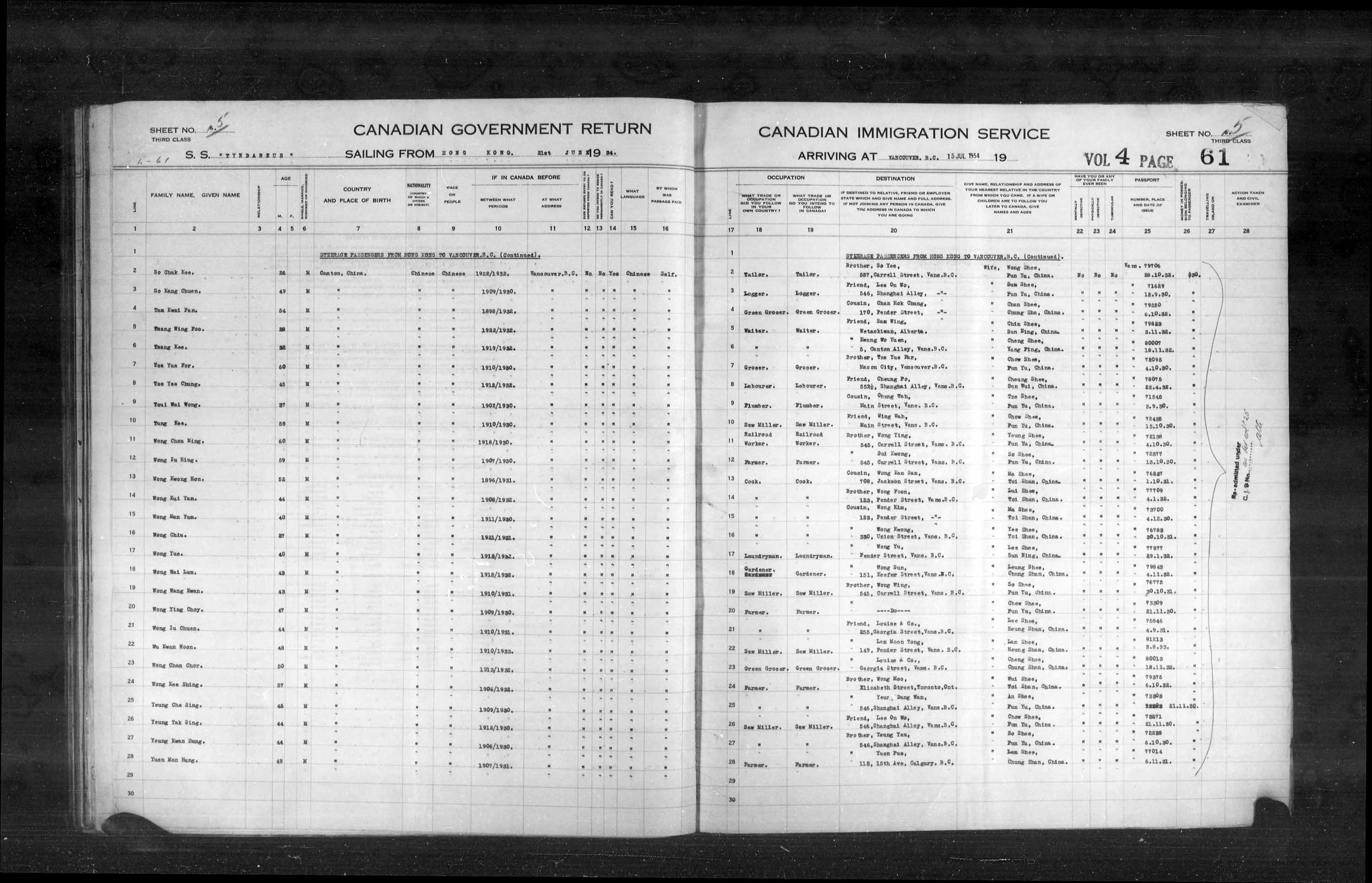 Title: Passenger Lists: Vancouver and Victoria (1925-1935) - Mikan Number: 161347 - Microform: t-14906
