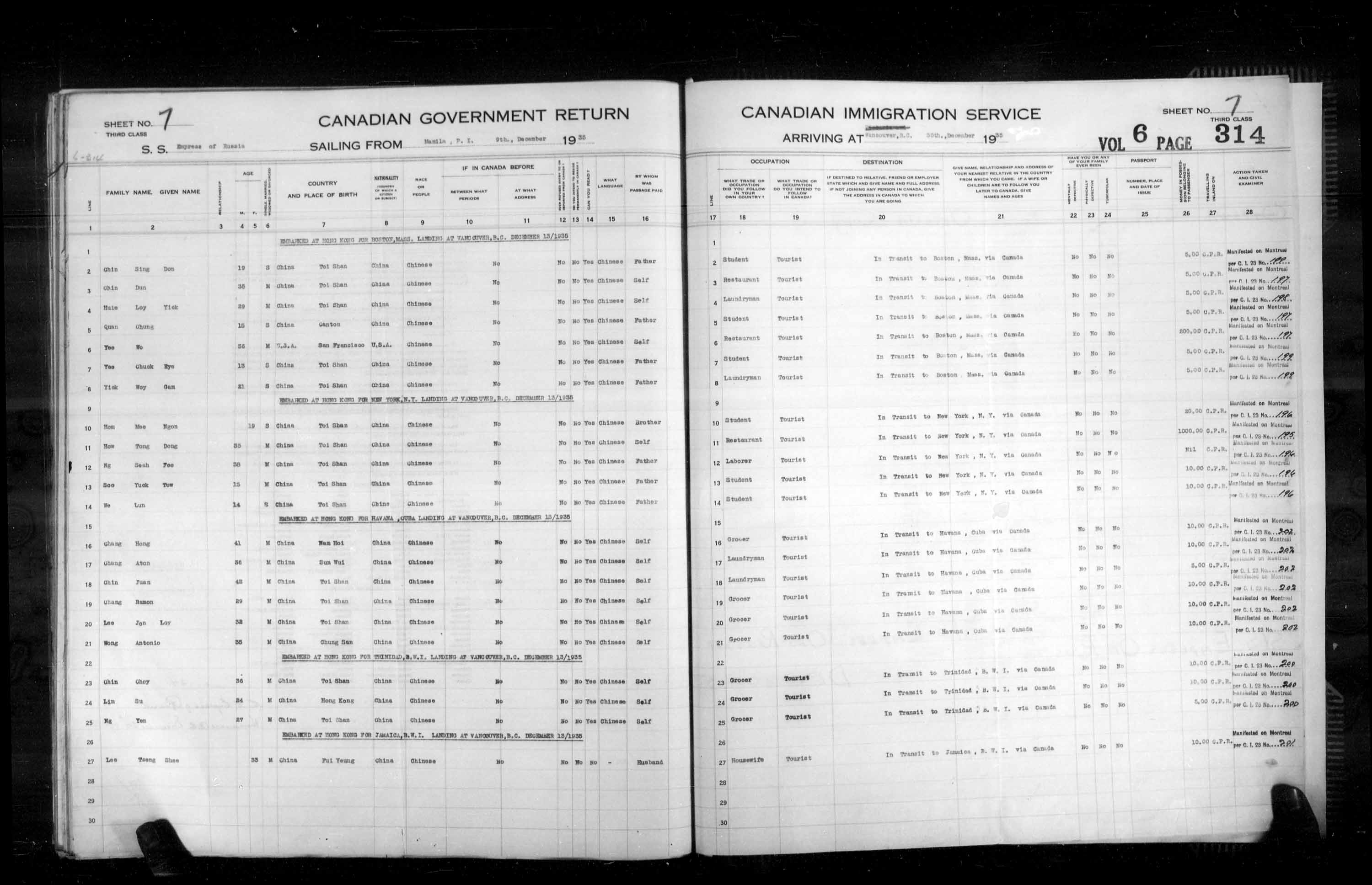 Title: Passenger Lists: Vancouver and Victoria (1925-1935) - Mikan Number: 161347 - Microform: t-14909