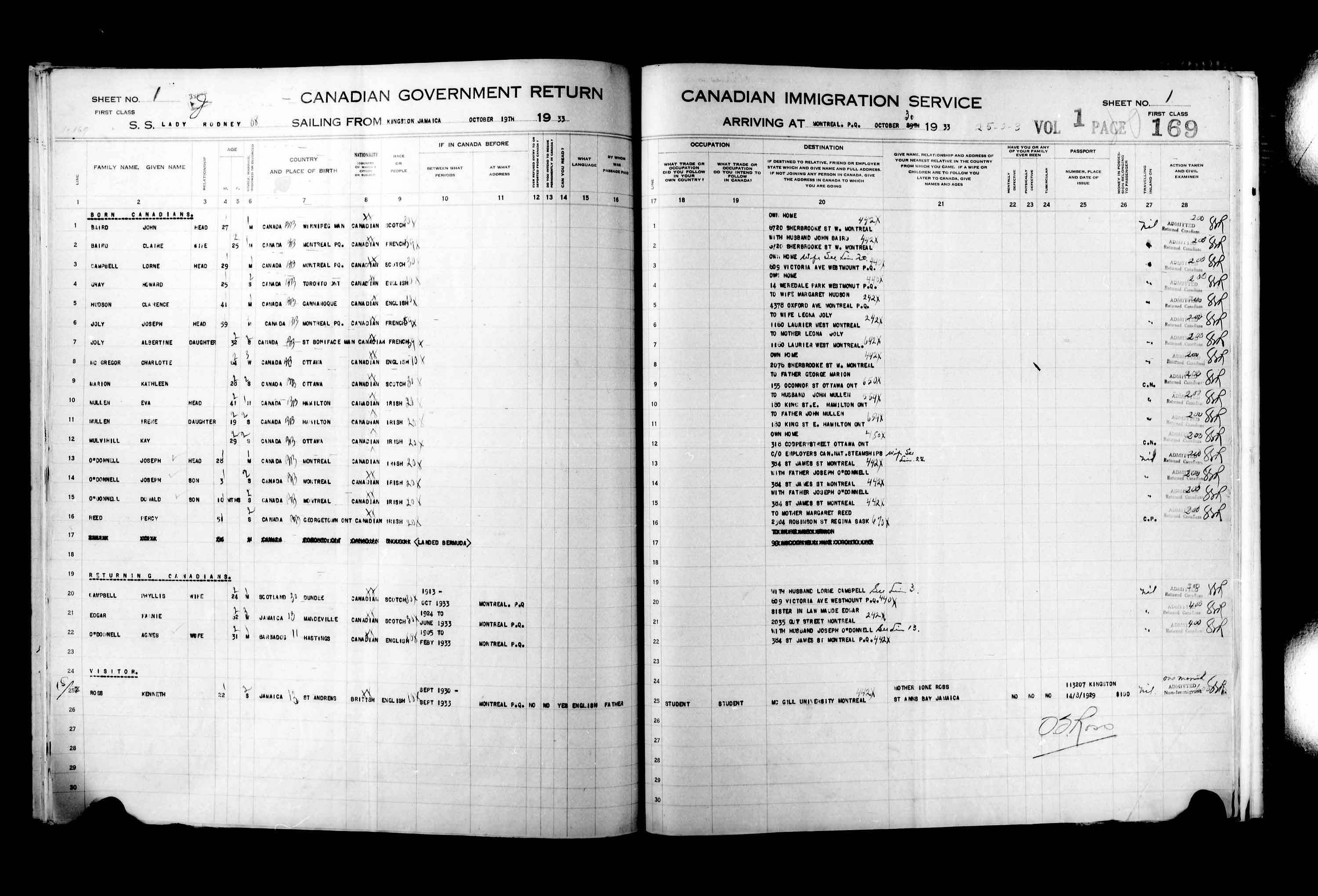Title: Passenger Lists: Montreal (1925-1935) - Mikan Number: 134839 - Microform: t-14912