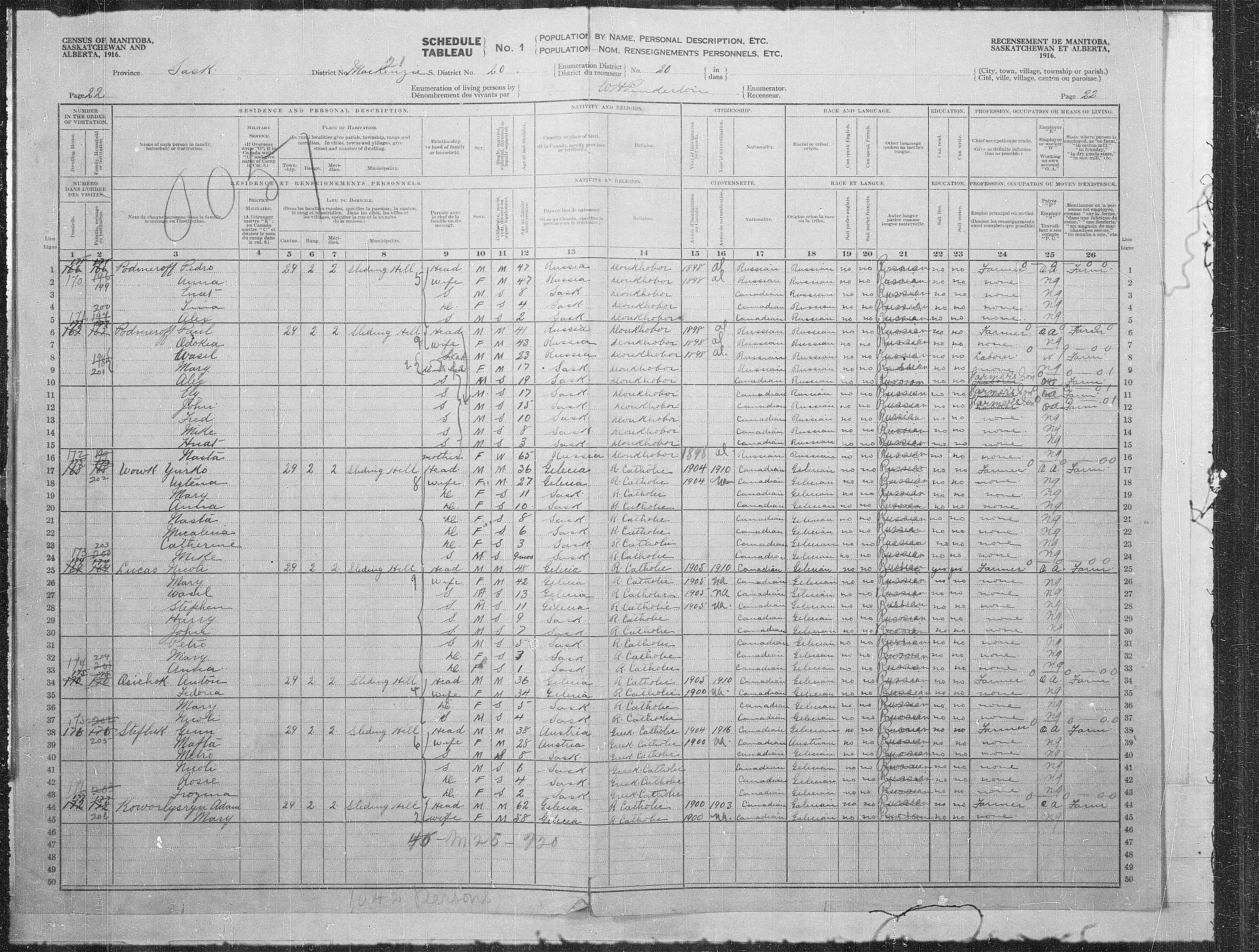 Title: Census of the Prairie Provinces, 1916 - Mikan Number: 3800575 - Microform: t-21938