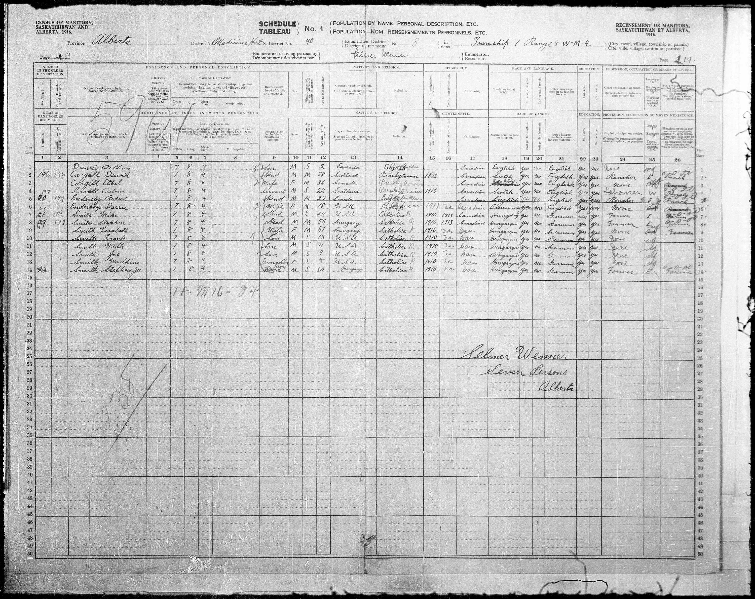 Title: Census of the Prairie Provinces, 1916 - Mikan Number: 3800575 - Microform: t-21952