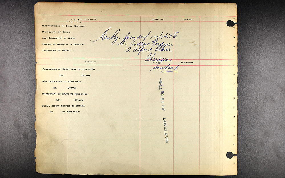Title: Commonwealth War Graves Registers, First World War - Mikan Number: 46246 - Microform: 31830_B034751