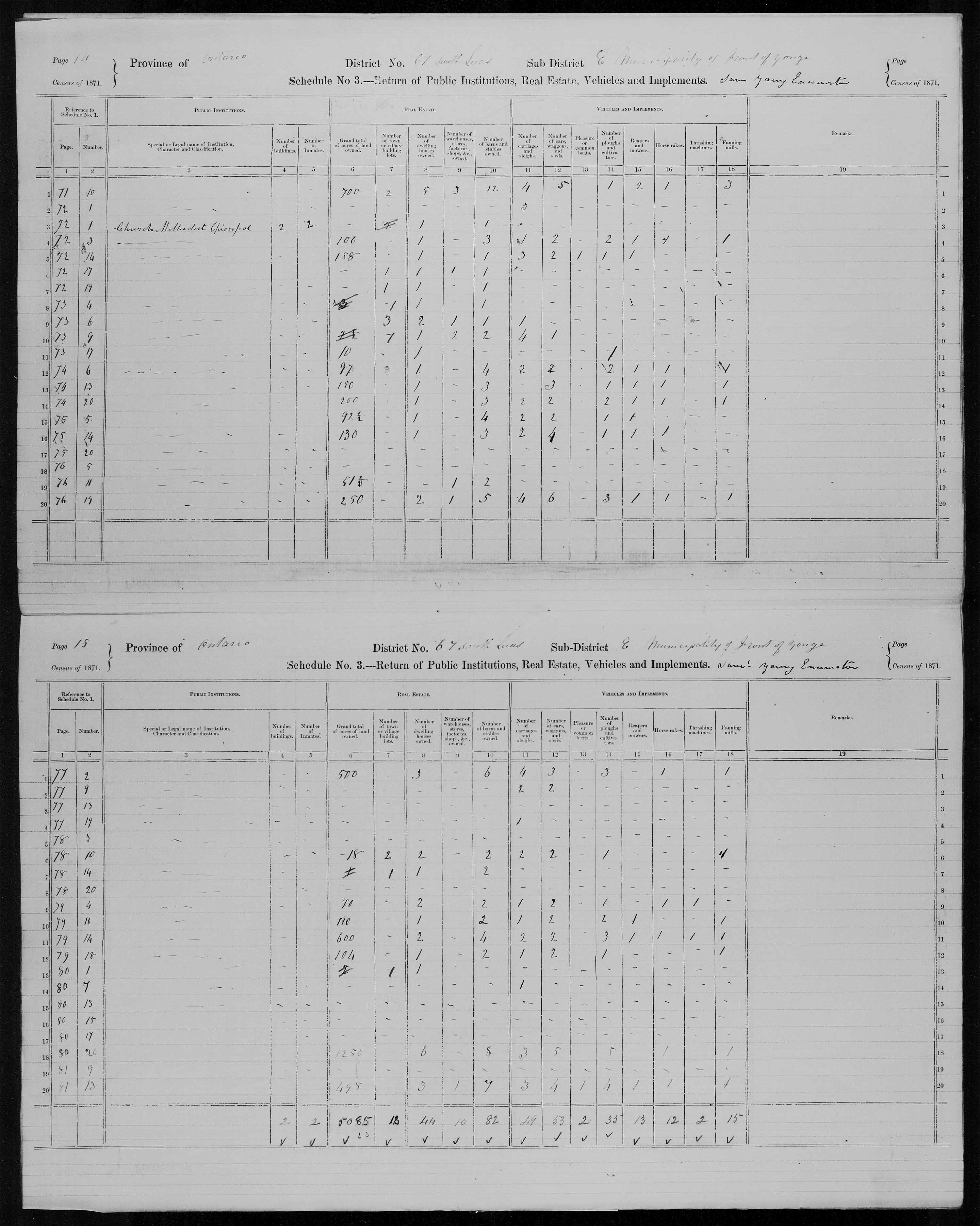 Title: Census of Canada, 1871 - Mikan Number: 142105 - Microform: c-10001