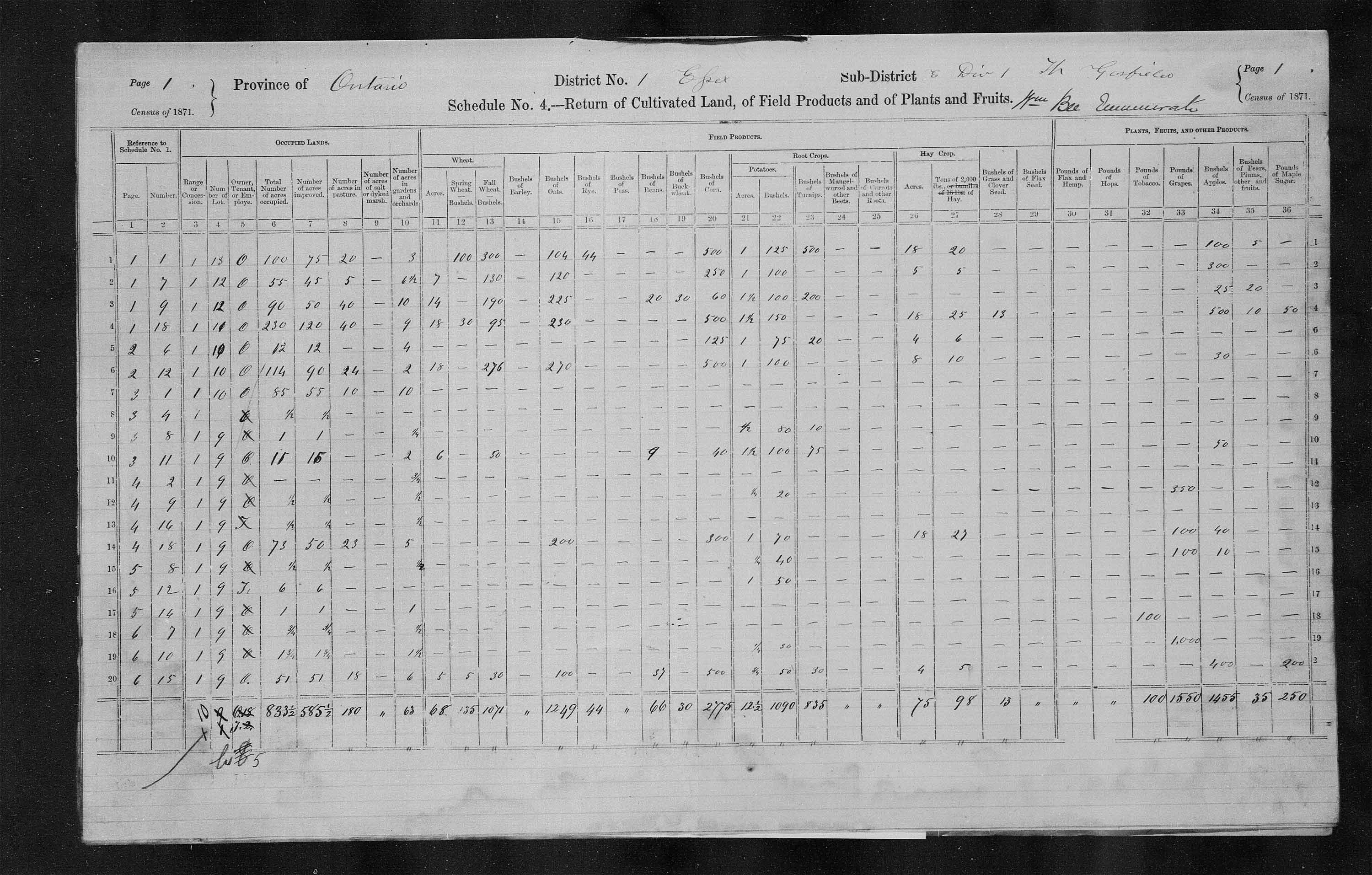 Title: Census of Canada, 1871 - Mikan Number: 142105 - Microform: c-9888