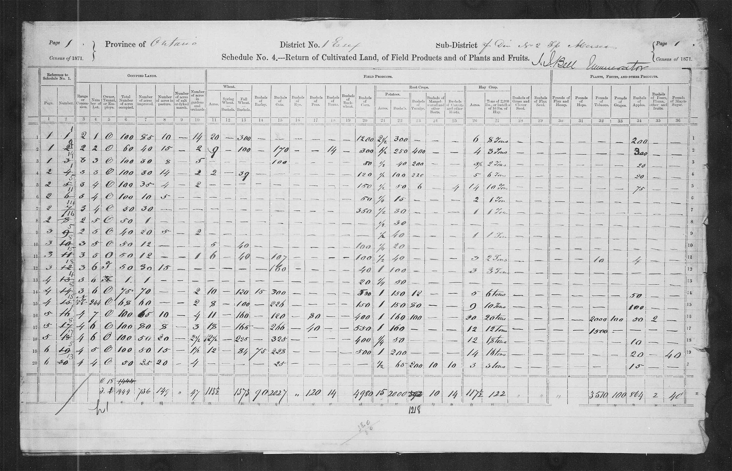 Title: Census of Canada, 1871 - Mikan Number: 142105 - Microform: c-9889