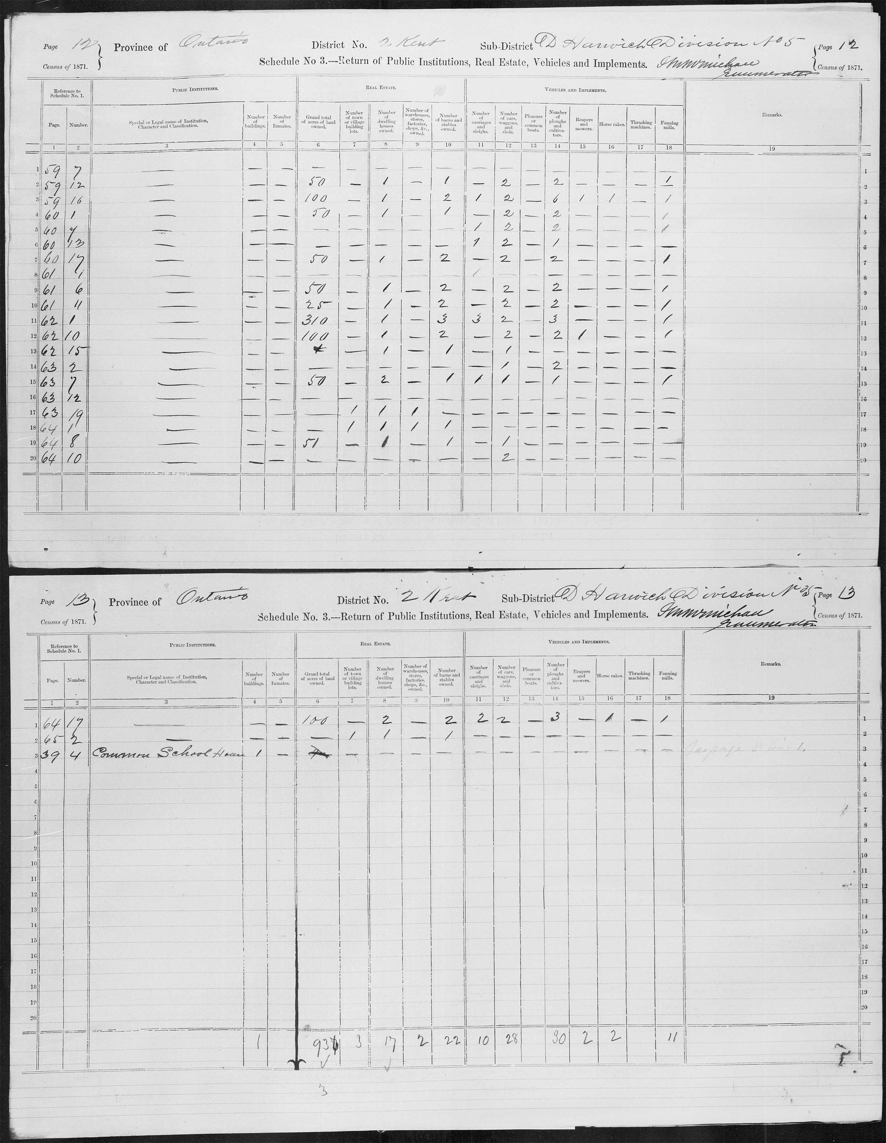 Title: Census of Canada, 1871 - Mikan Number: 142105 - Microform: c-9891