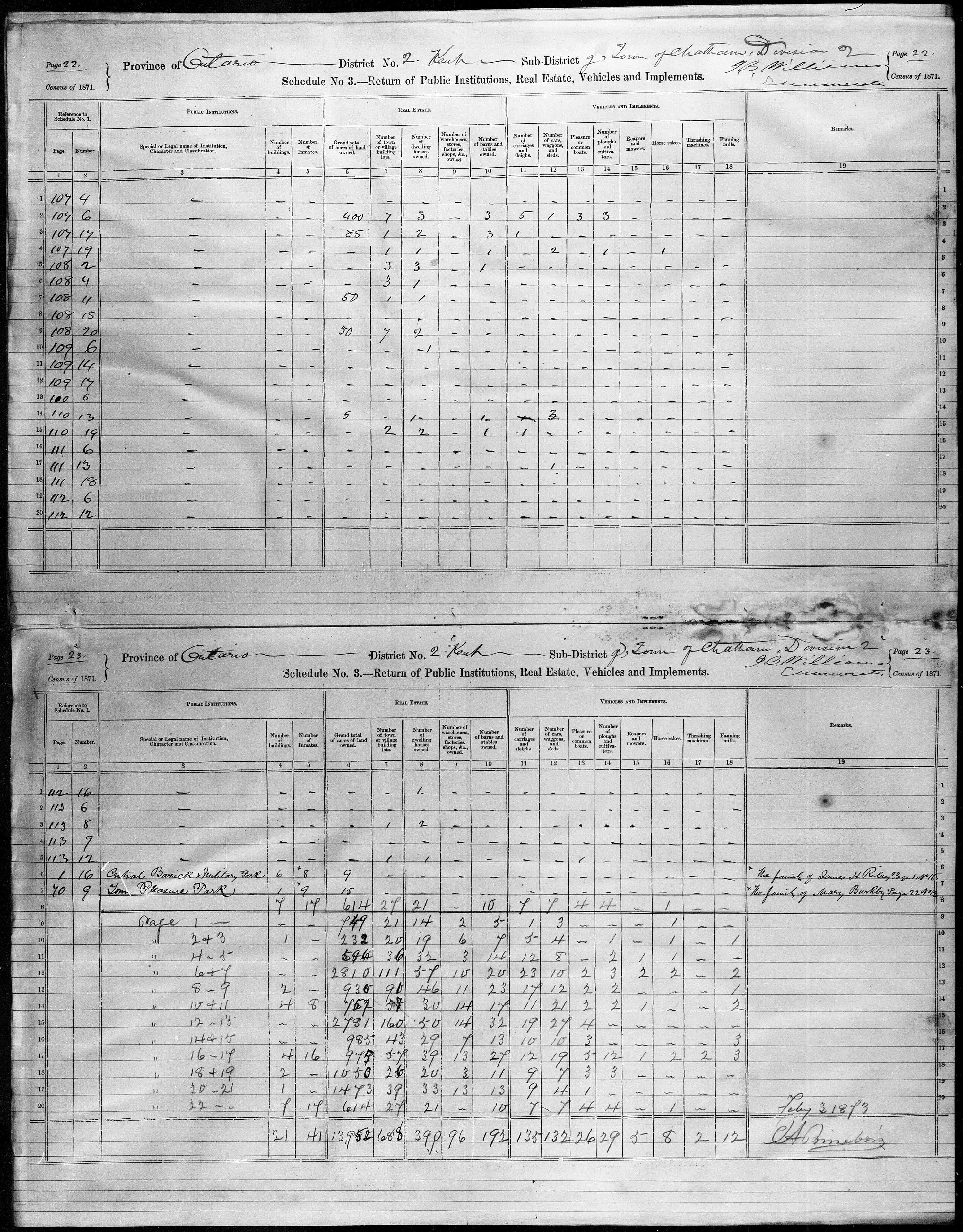 Title: Census of Canada, 1871 - Mikan Number: 142105 - Microform: c-9893