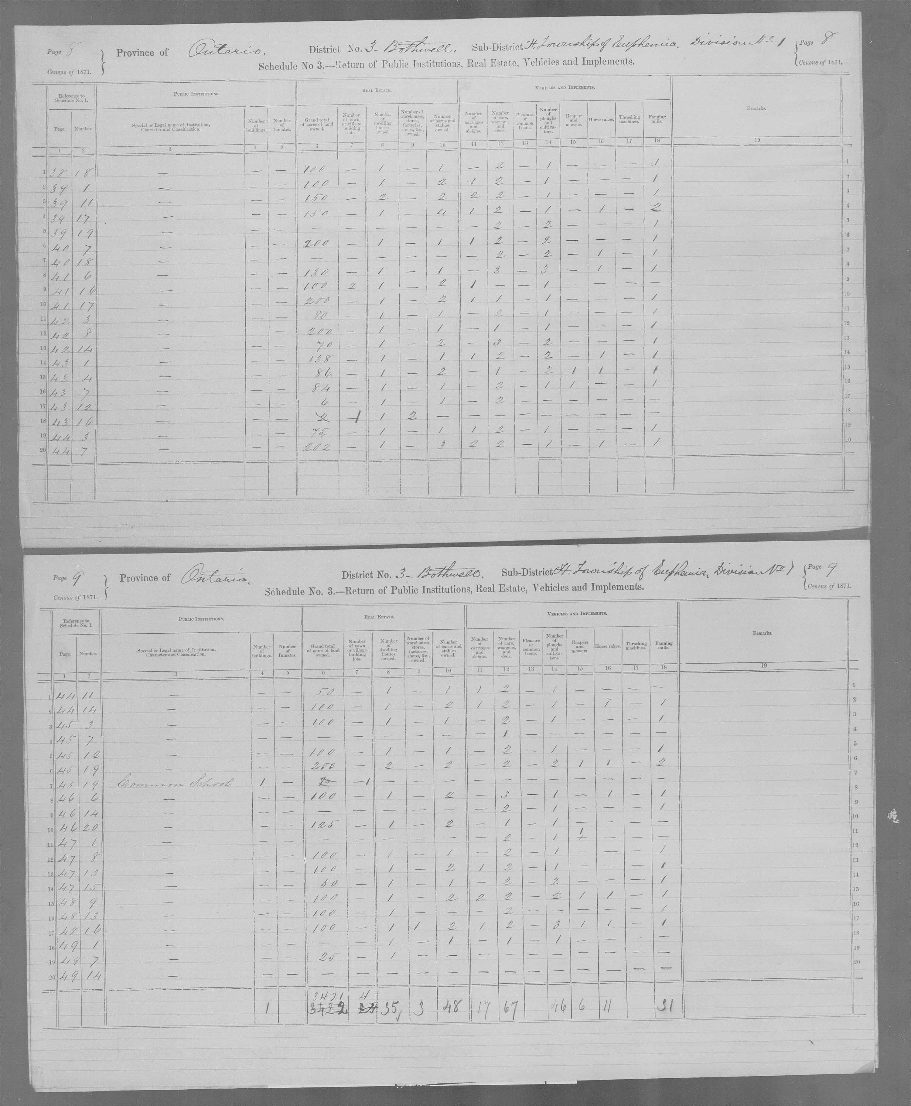 Title: Census of Canada, 1871 - Mikan Number: 142105 - Microform: c-9894