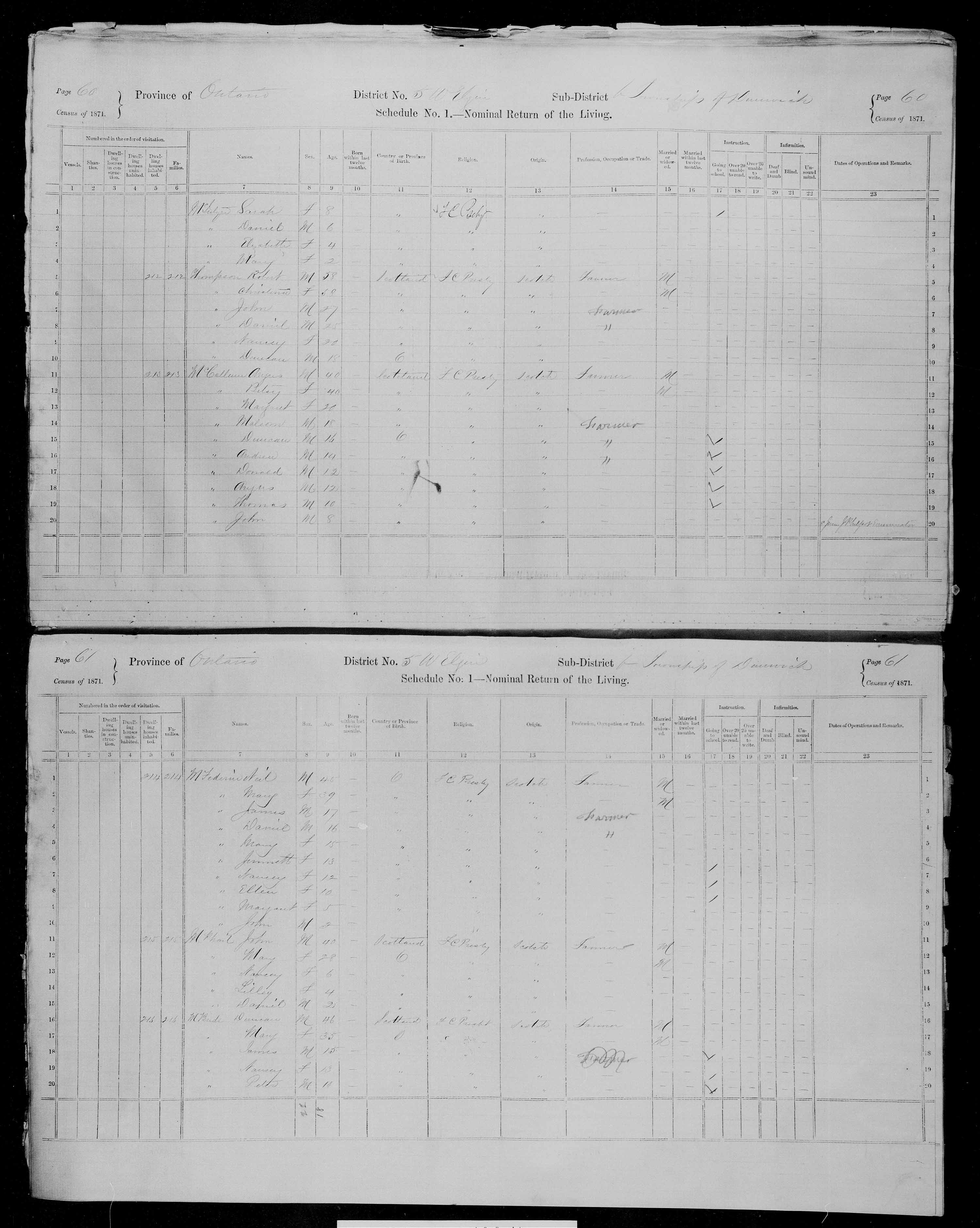 Title: Census of Canada, 1871 - Mikan Number: 142105 - Microform: c-9898