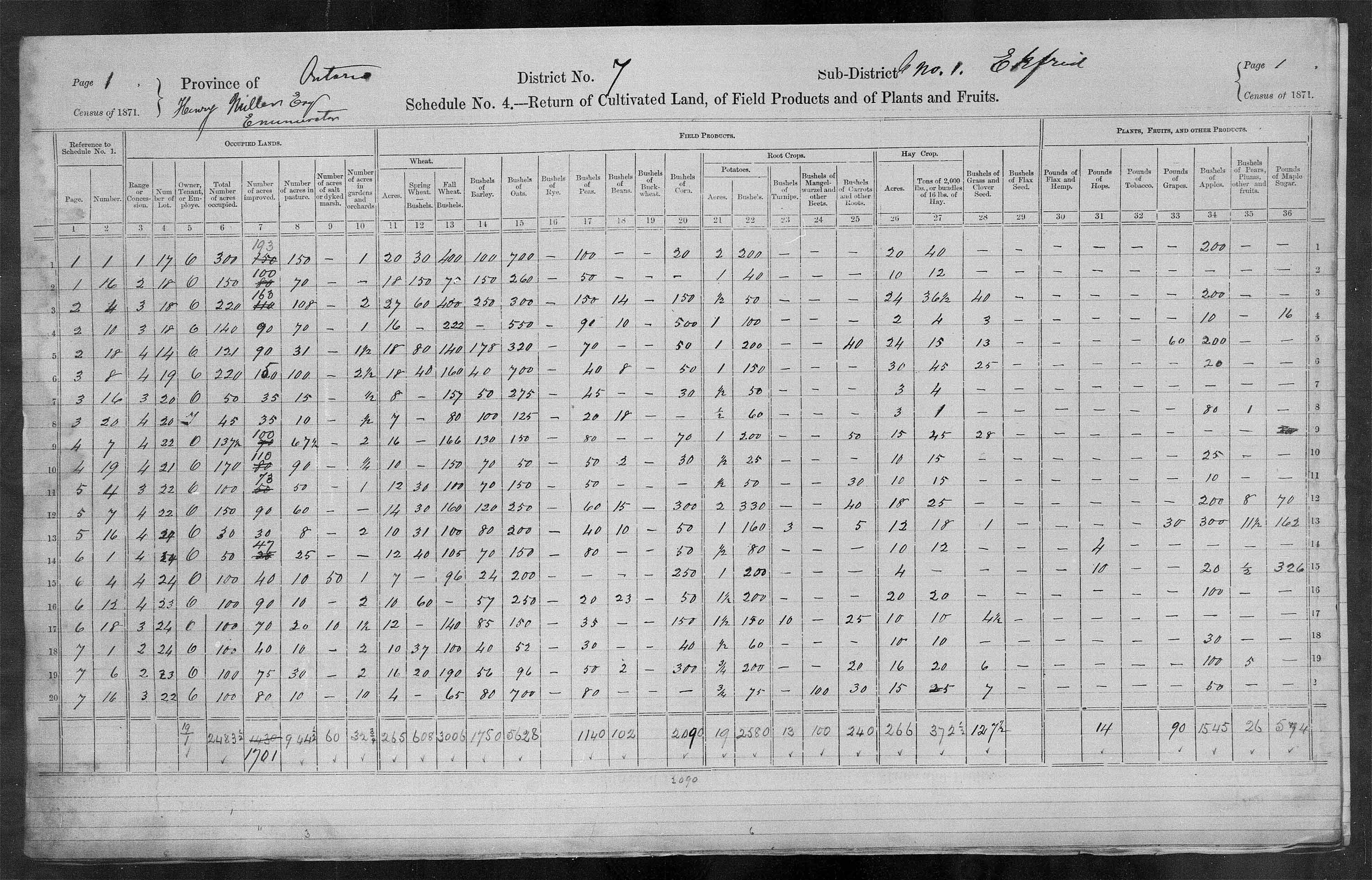 Title: Census of Canada, 1871 - Mikan Number: 142105 - Microform: c-9901
