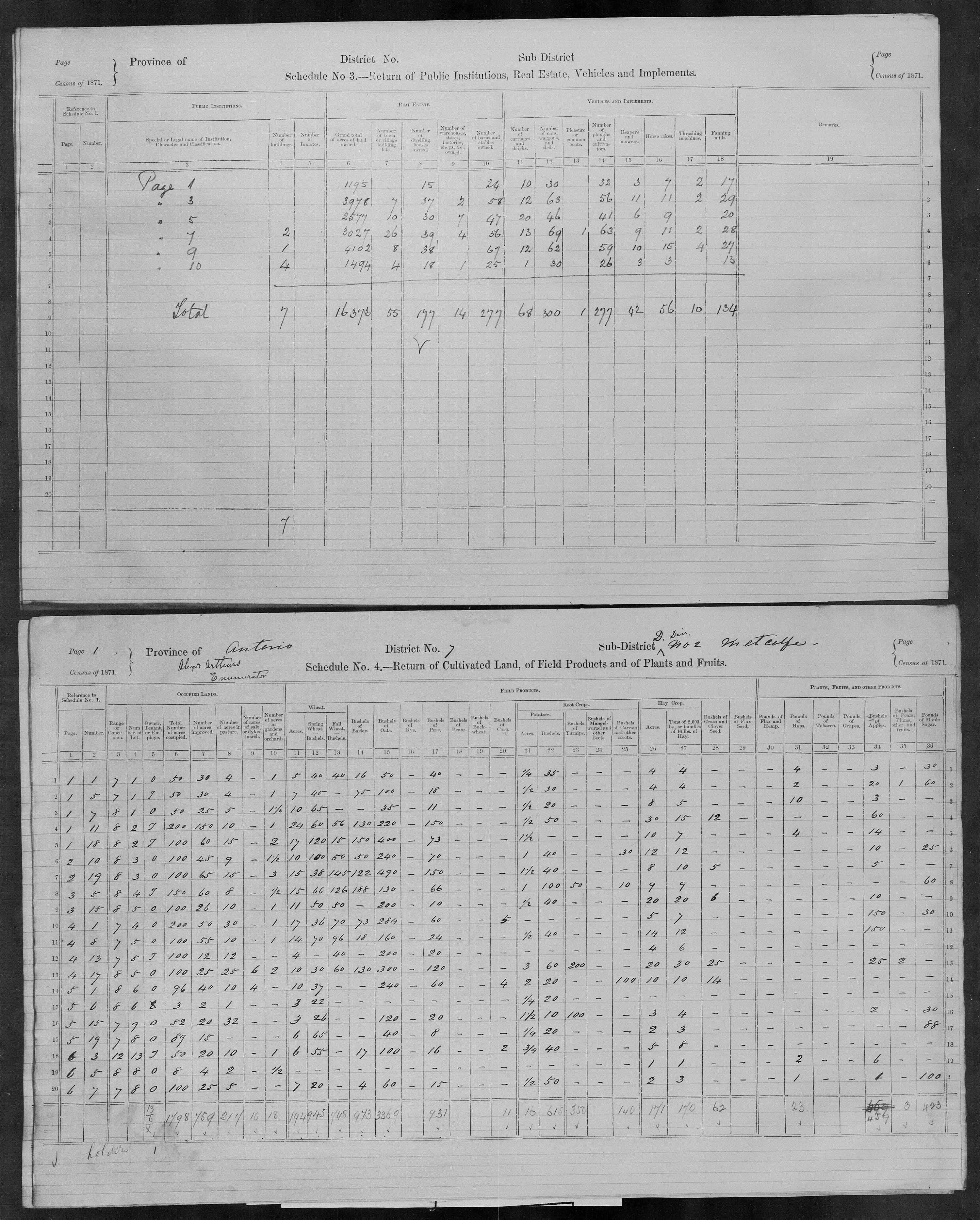 Titre: Recensement du Canada (1871) - N° d'enregistrement Mikan: 194056 - Microforme: c-9901