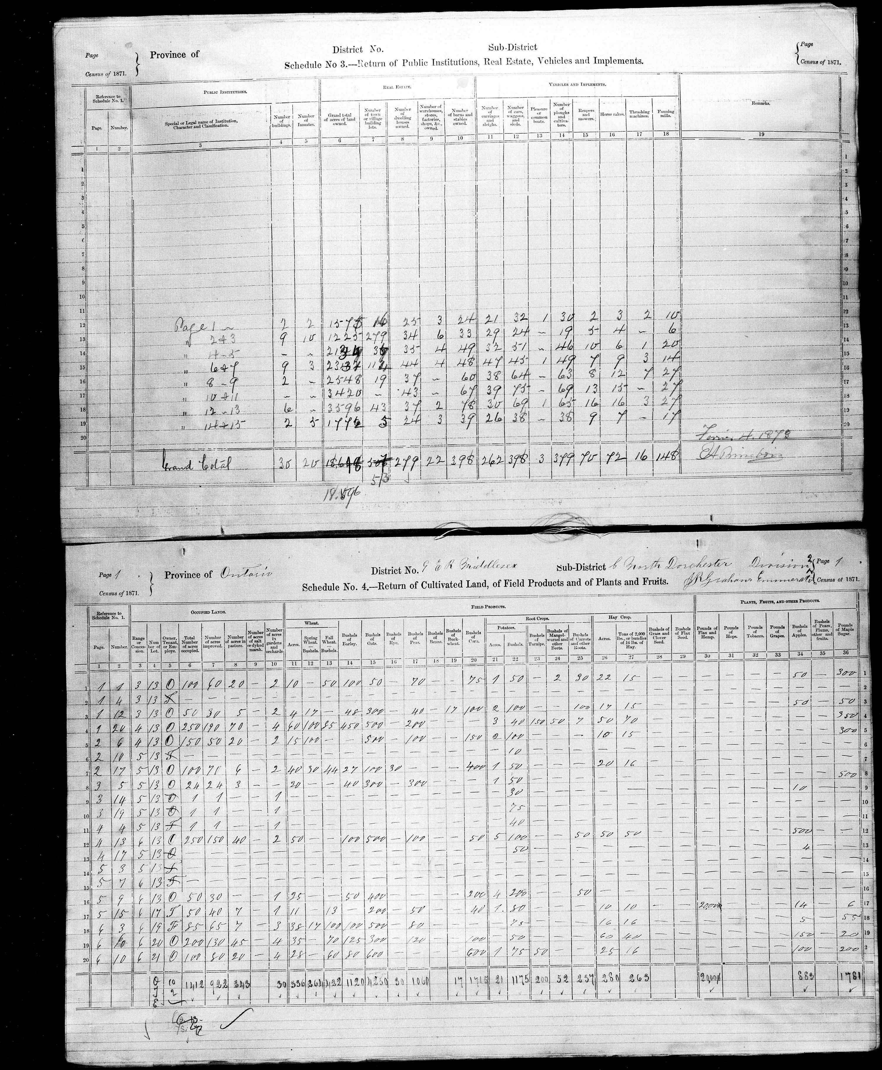 Title: Census of Canada, 1871 - Mikan Number: 142105 - Microform: c-9904