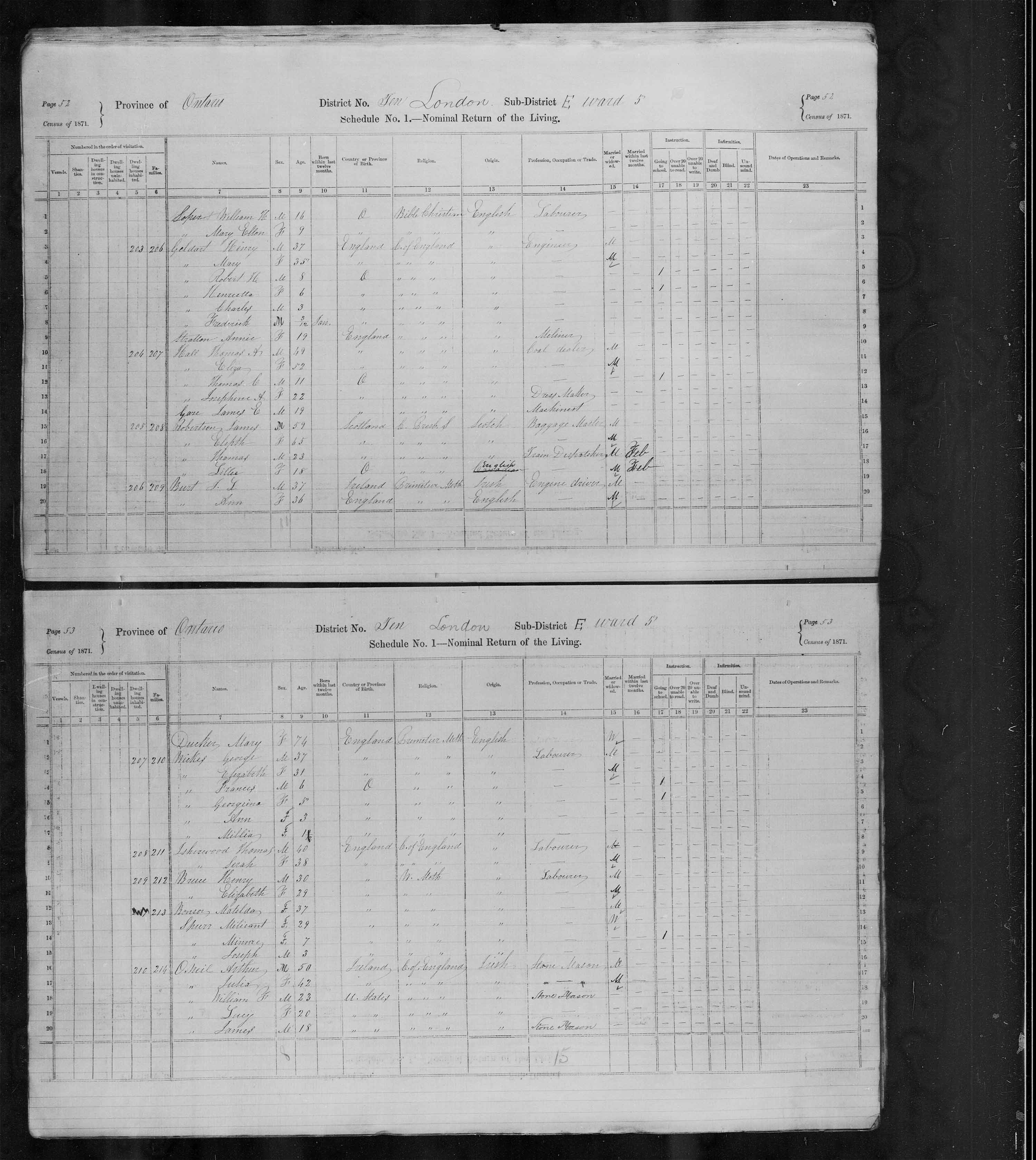 Title: Census of Canada, 1871 - Mikan Number: 142105 - Microform: c-9906
