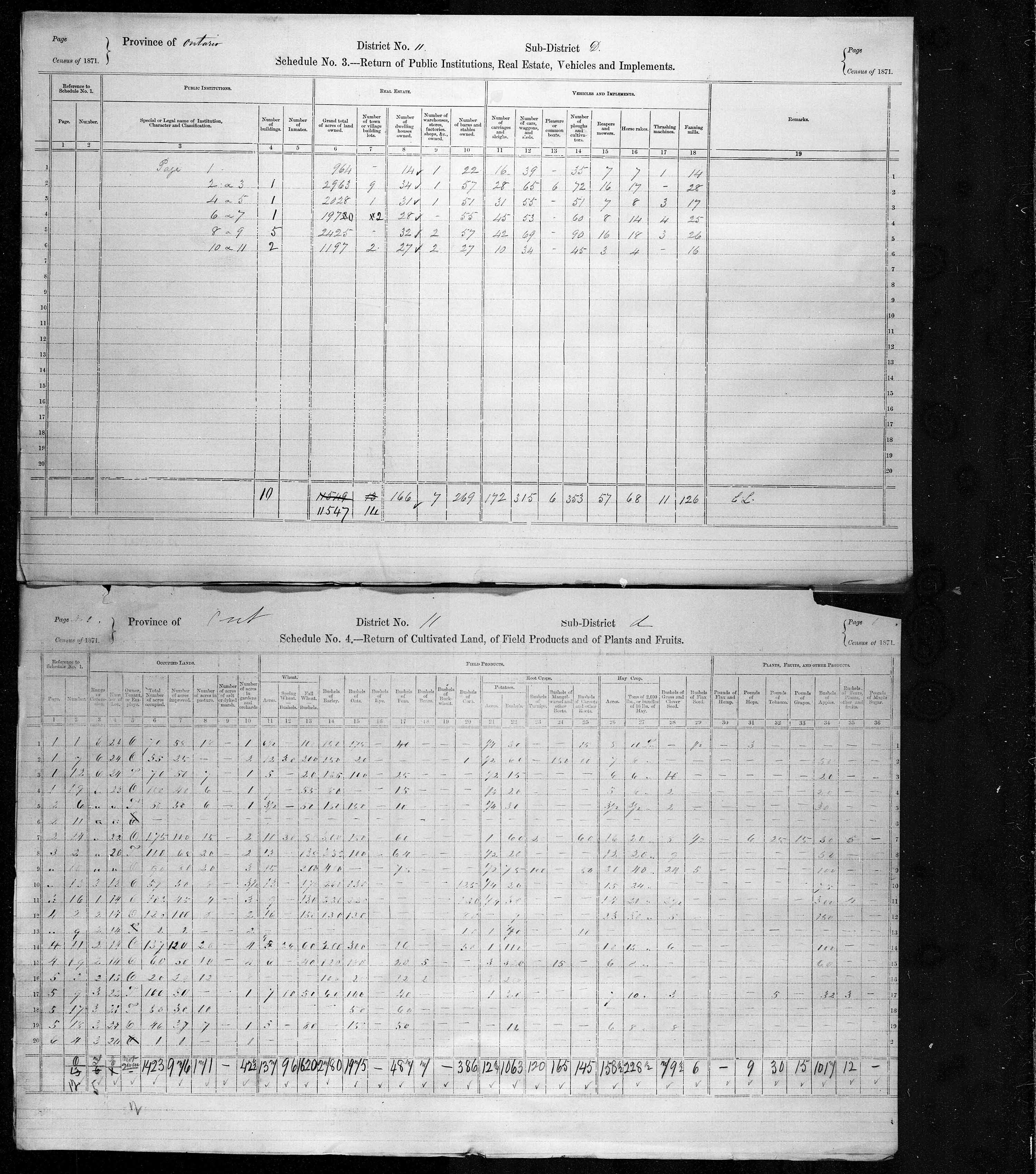 Title: Census of Canada, 1871 - Mikan Number: 142105 - Microform: c-9908