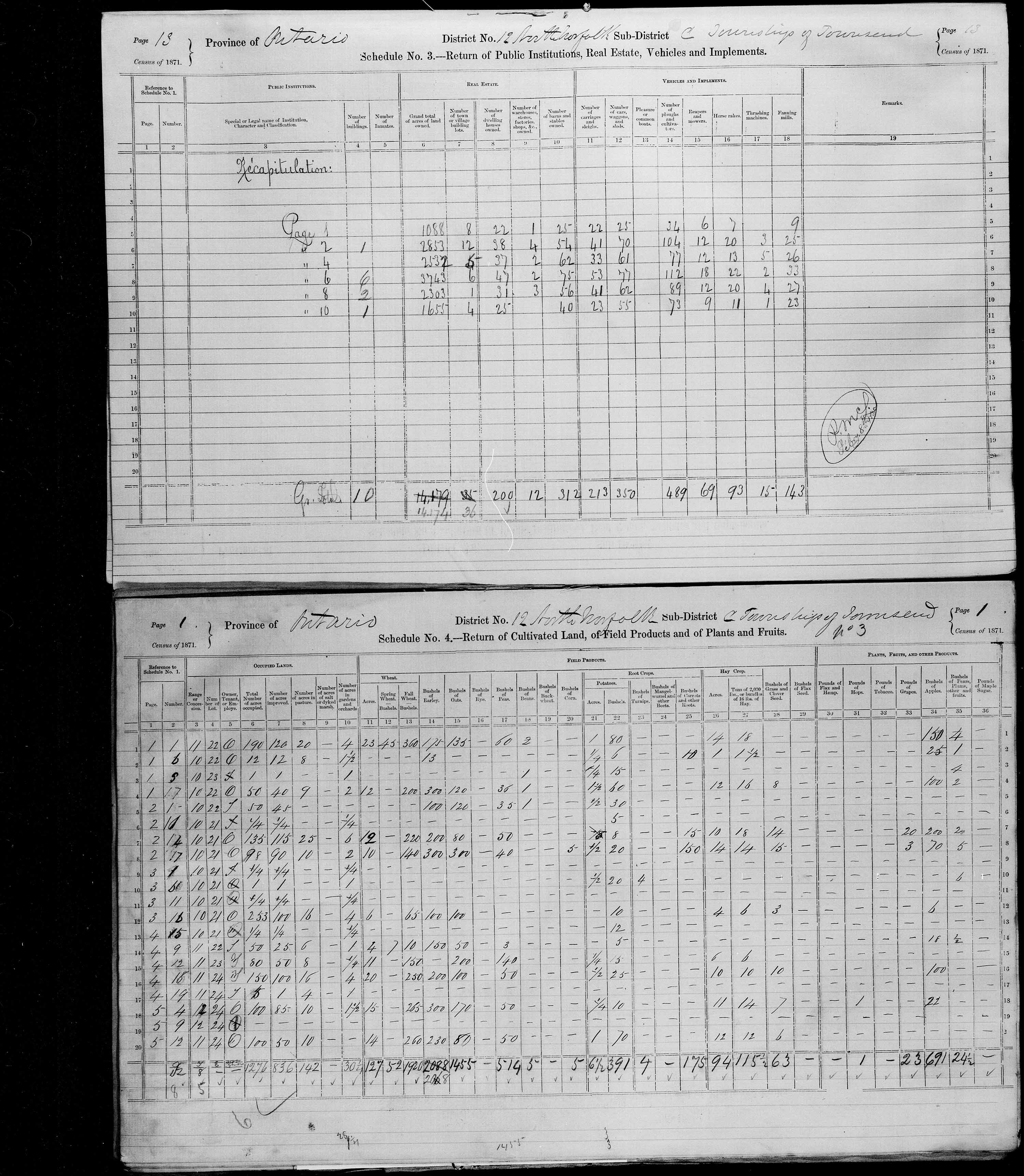 Title: Census of Canada, 1871 - Mikan Number: 142105 - Microform: c-9909