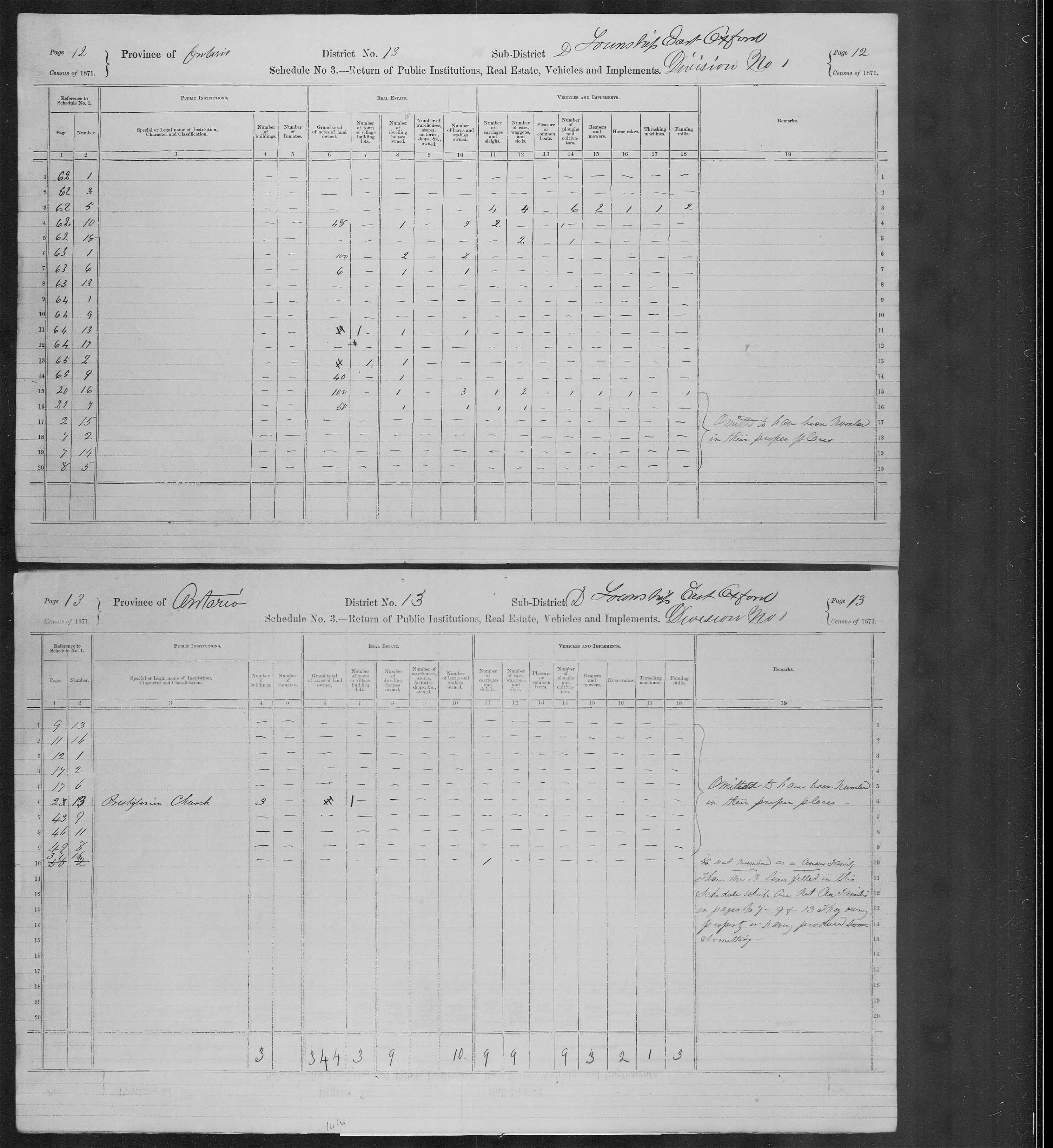 Title: Census of Canada, 1871 - Mikan Number: 142105 - Microform: c-9911