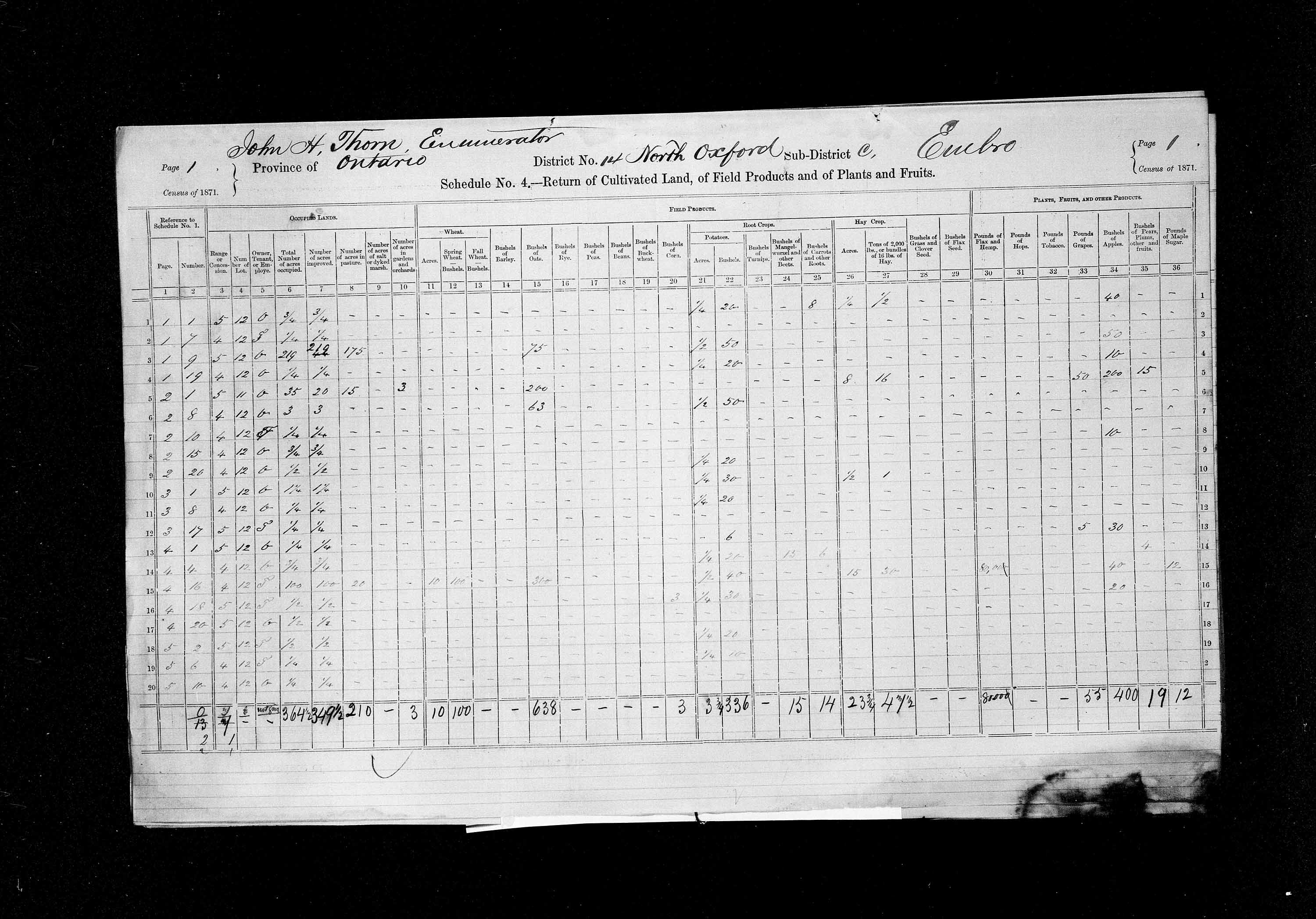 Title: Census of Canada, 1871 - Mikan Number: 142105 - Microform: c-9912