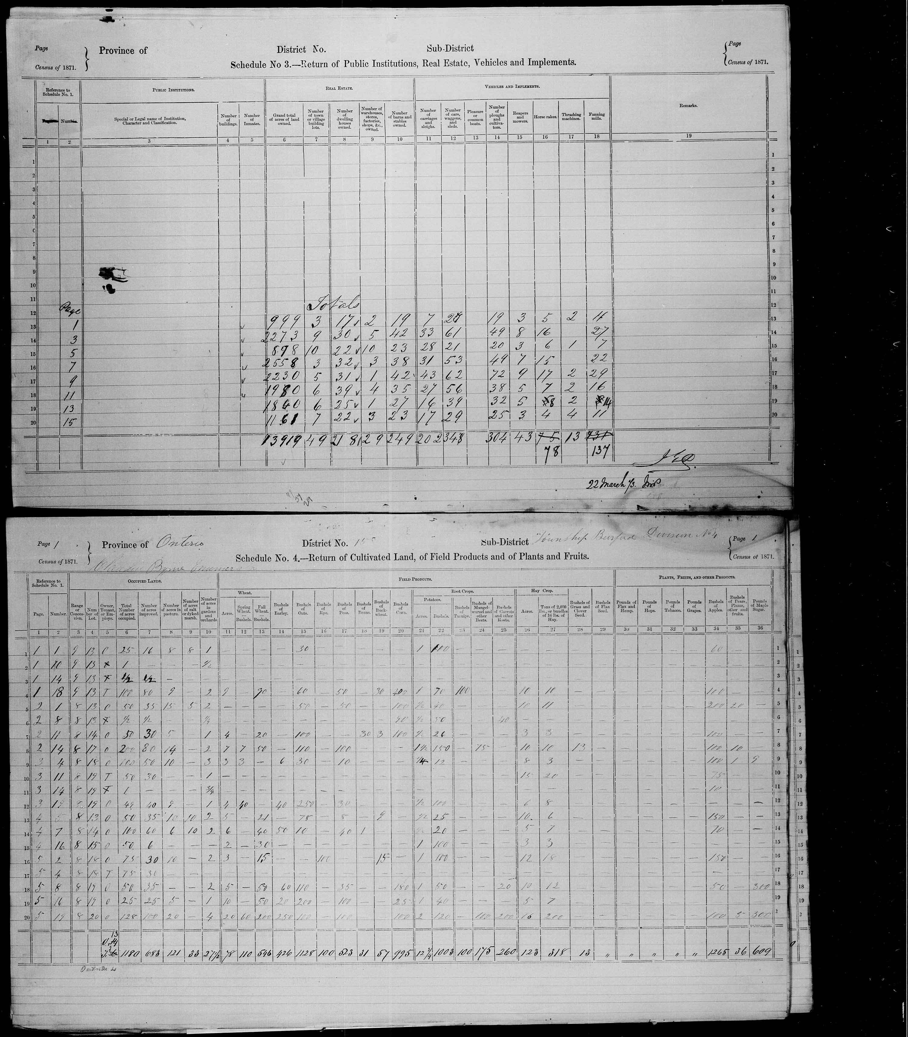 Title: Census of Canada, 1871 - Mikan Number: 142105 - Microform: c-9914