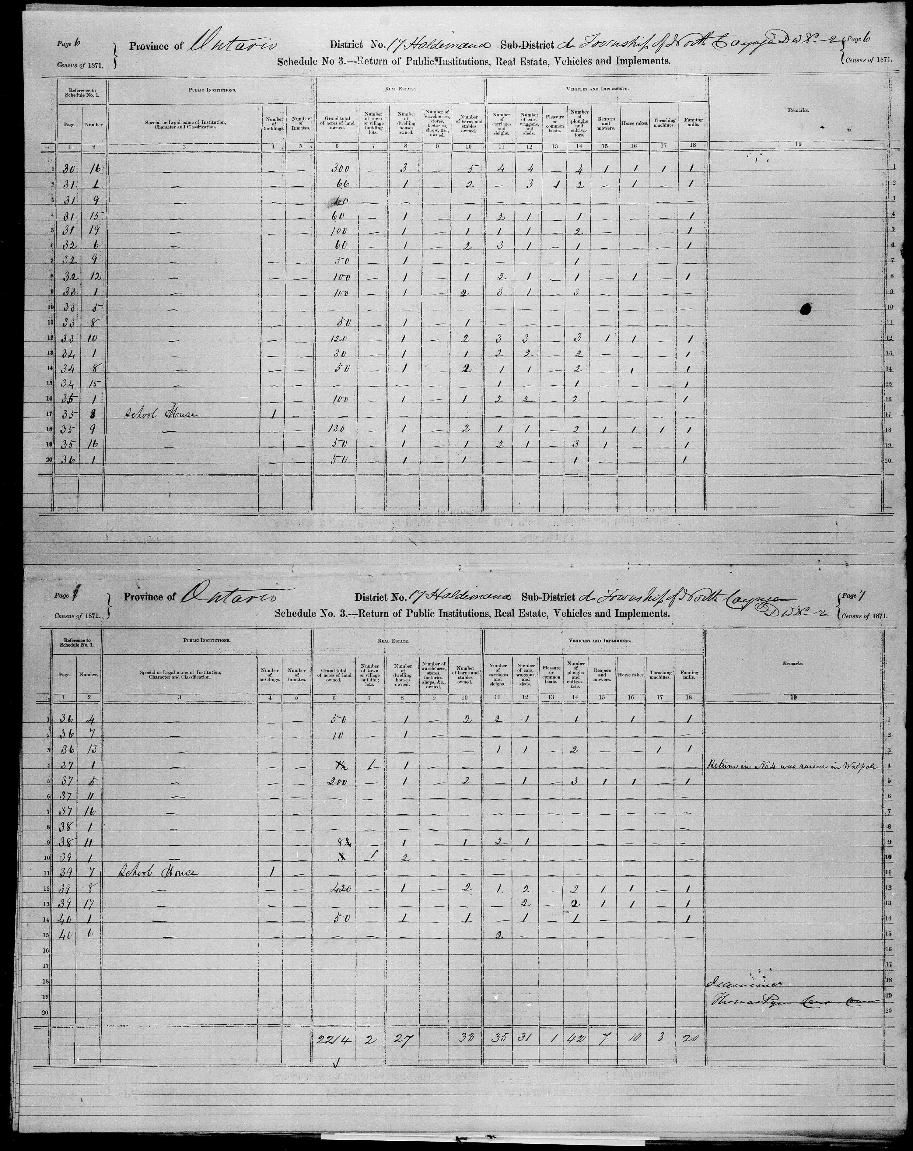 Titre: Recensement du Canada (1871) - N° d'enregistrement Mikan: 194056 - Microforme: c-9917