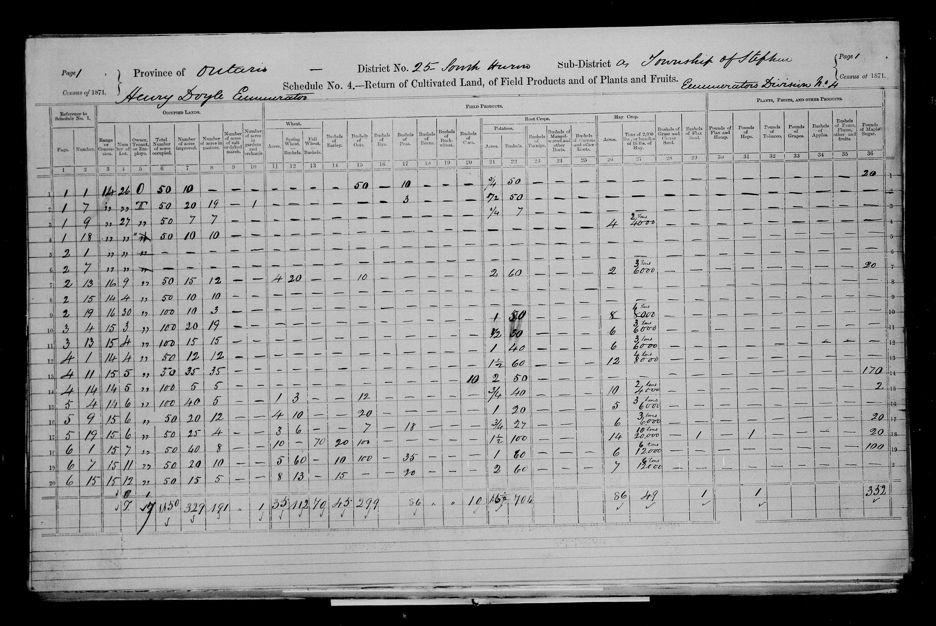 Title: Census of Canada, 1871 - Mikan Number: 142105 - Microform: c-9928