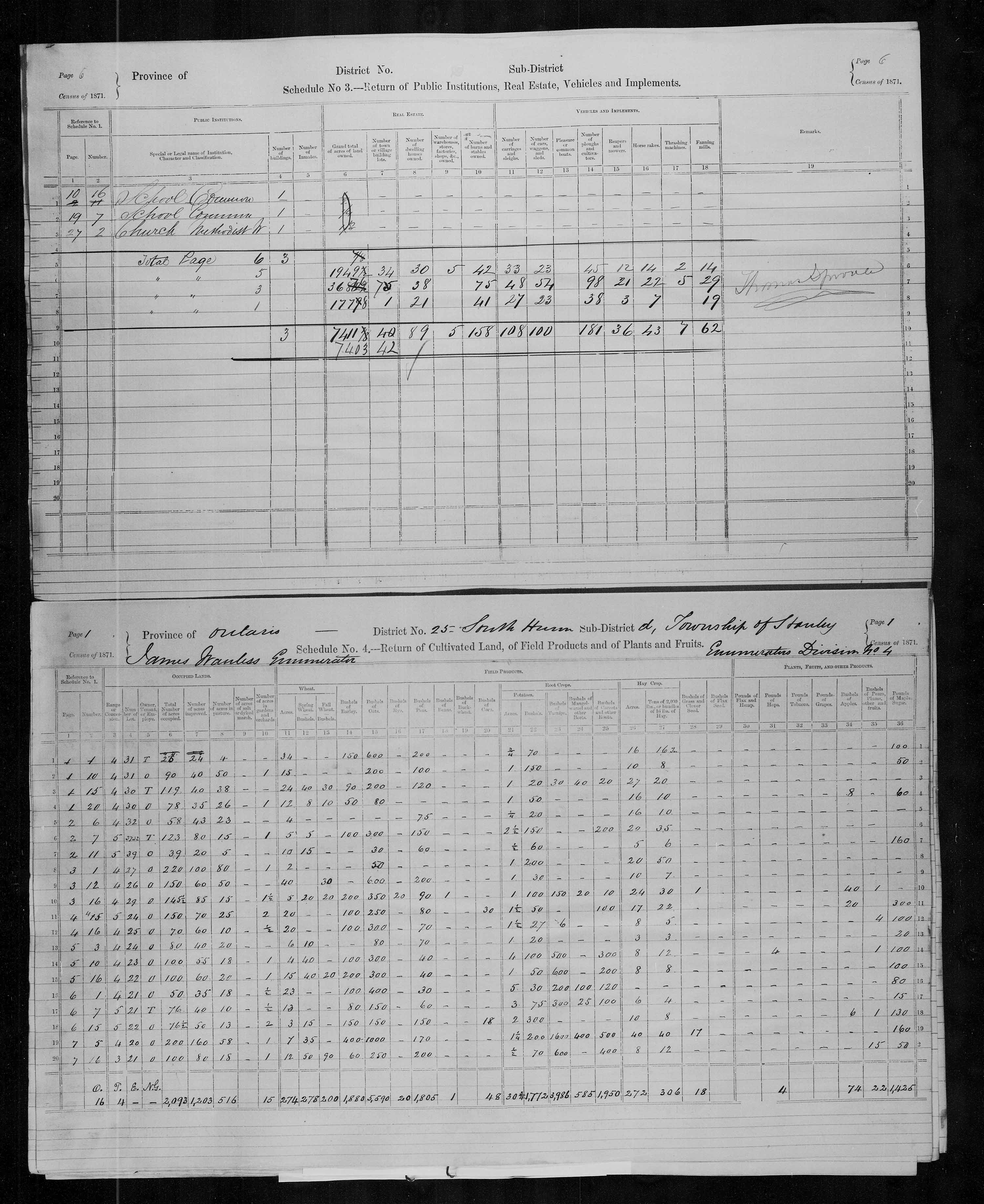 Title: Census of Canada, 1871 - Mikan Number: 142105 - Microform: c-9929