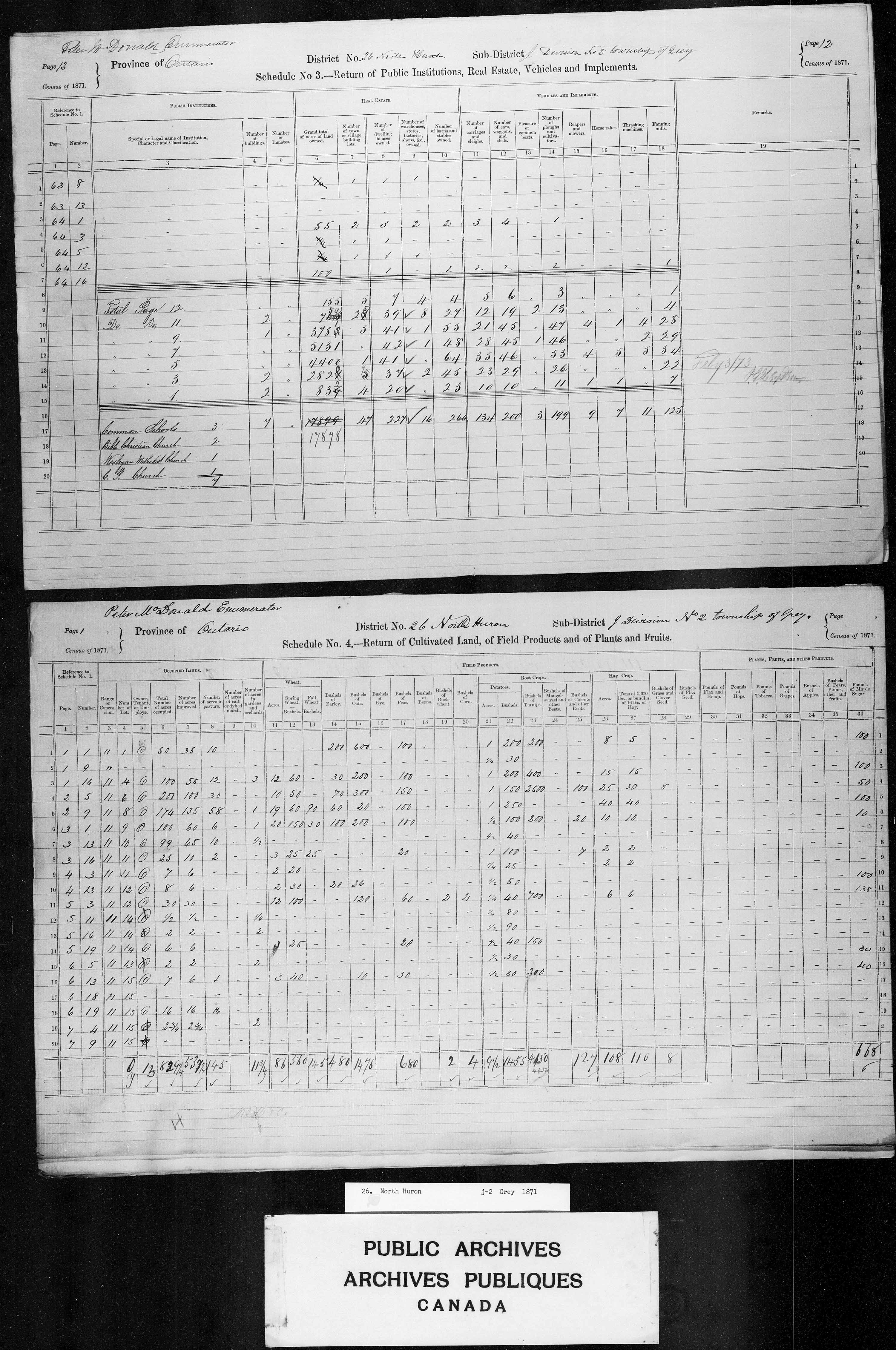 Title: Census of Canada, 1871 - Mikan Number: 142105 - Microform: c-9932