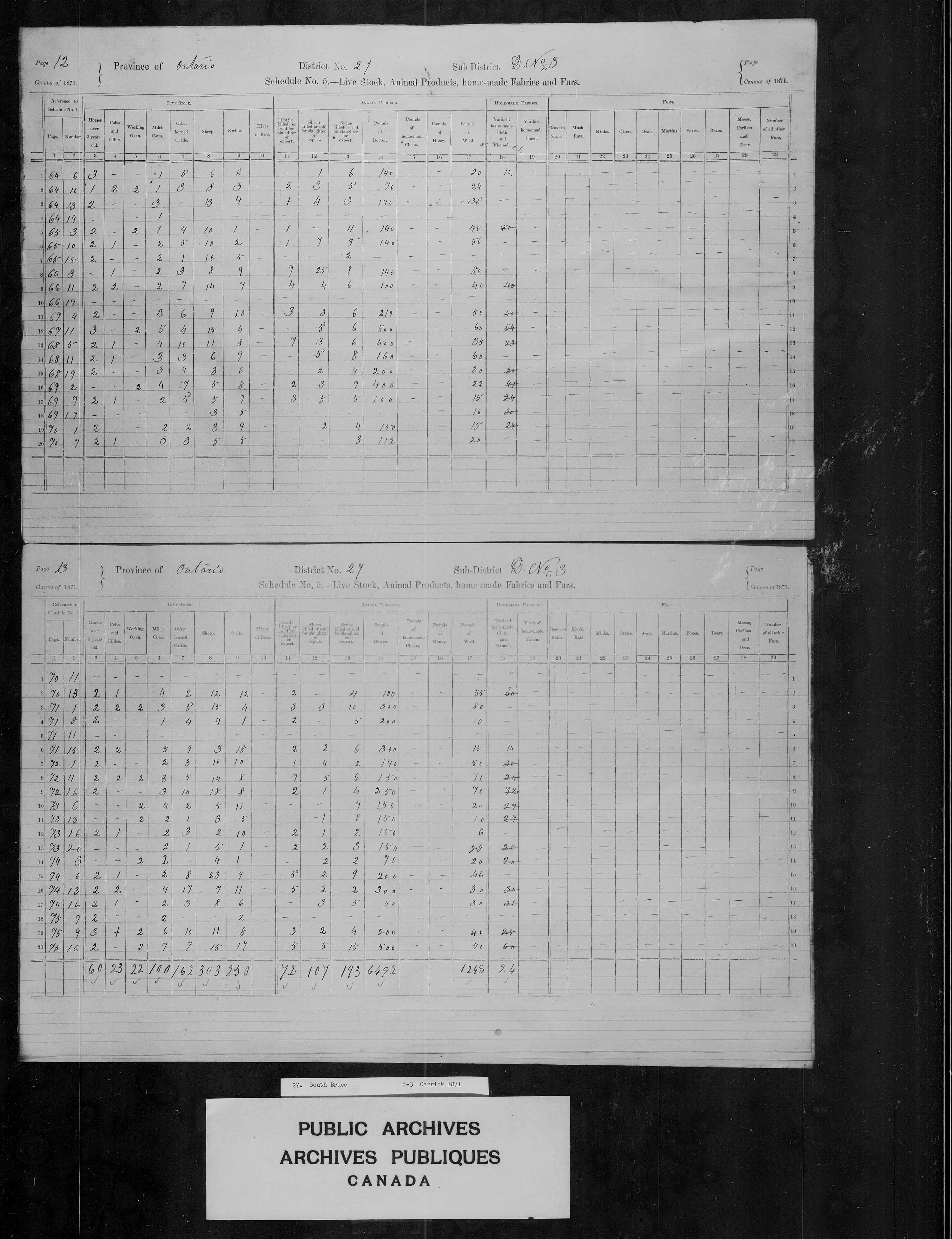 Title: Census of Canada, 1871 - Mikan Number: 142105 - Microform: c-9935