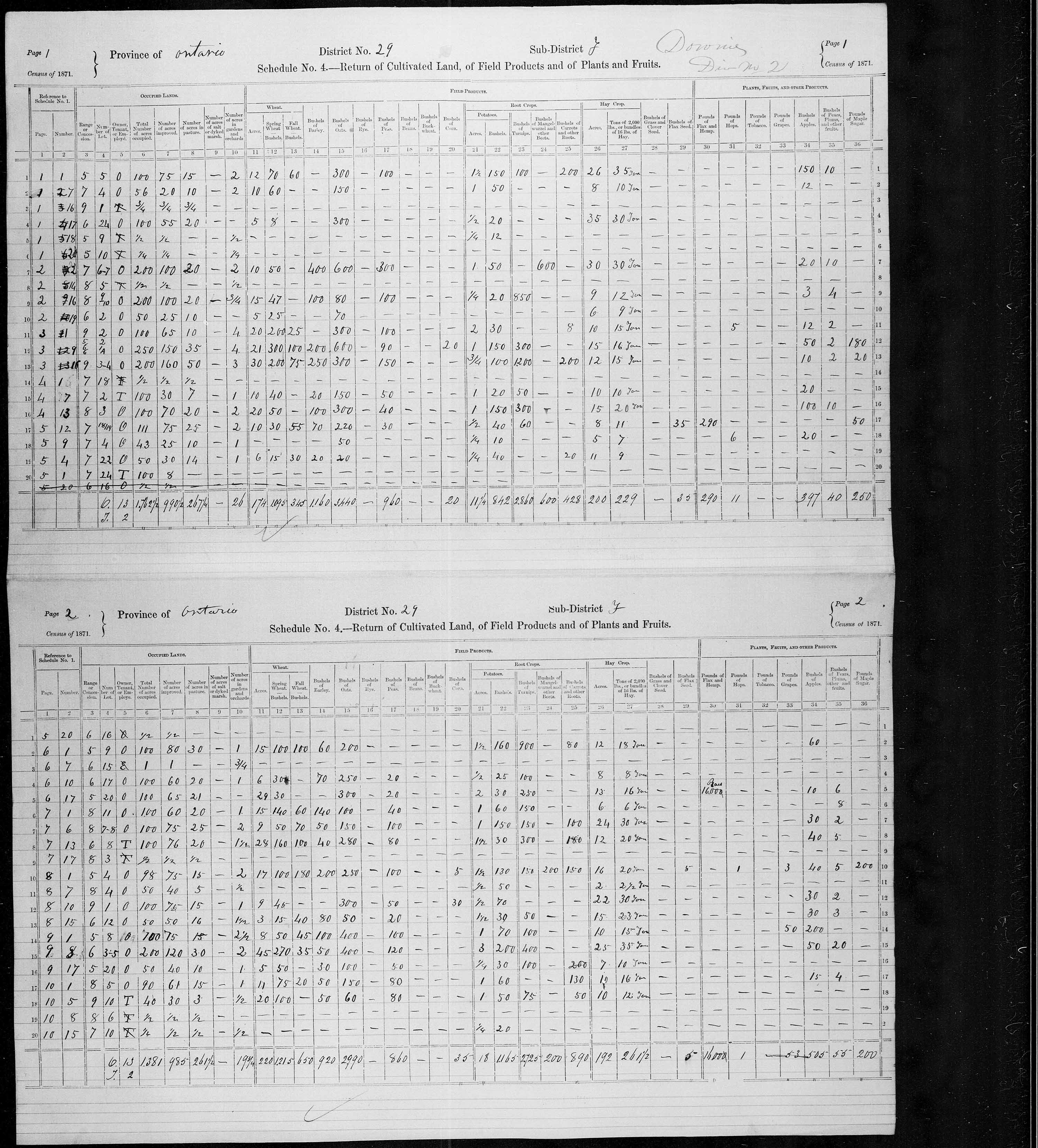Title: Census of Canada, 1871 - Mikan Number: 142105 - Microform: c-9939