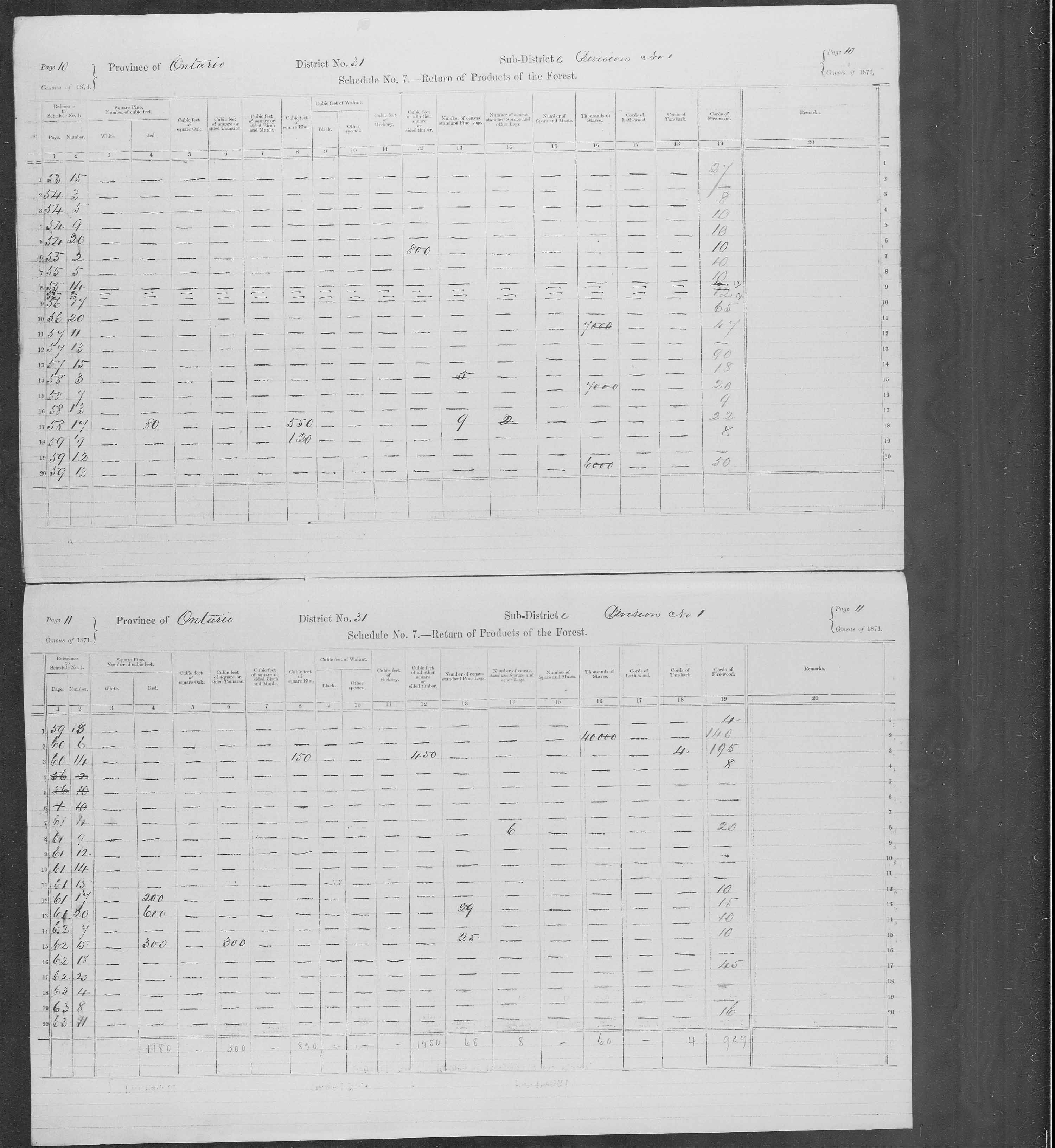 Title: Census of Canada, 1871 - Mikan Number: 142105 - Microform: c-9943
