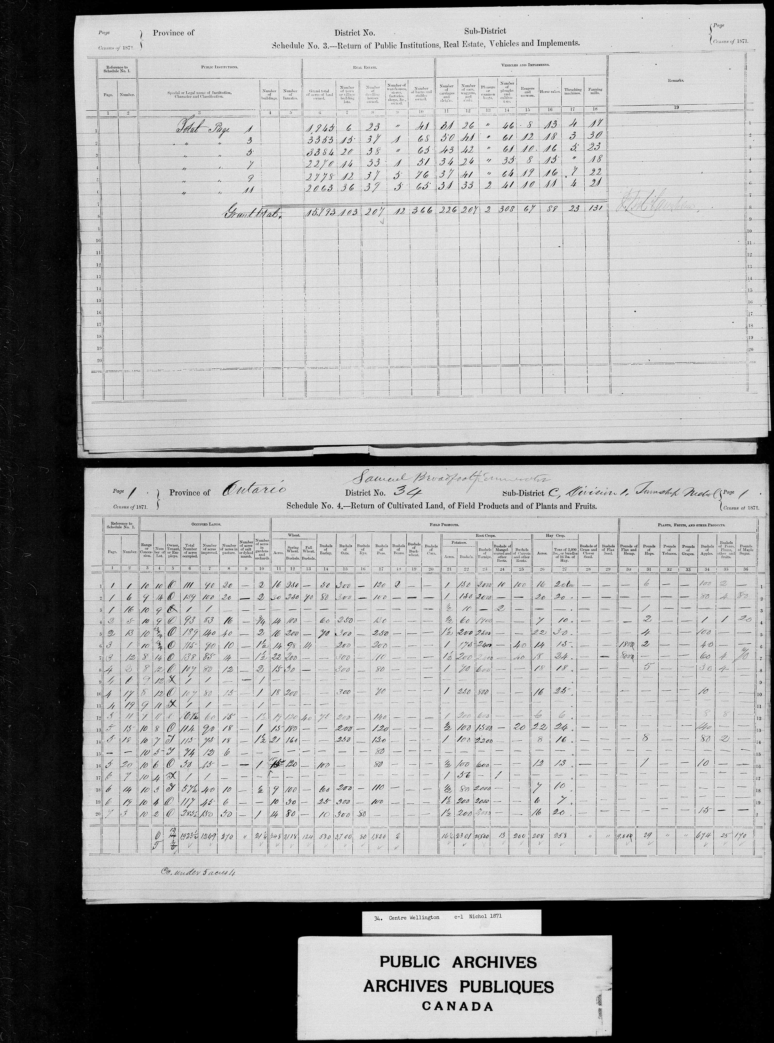 Title: Census of Canada, 1871 - Mikan Number: 142105 - Microform: c-9946