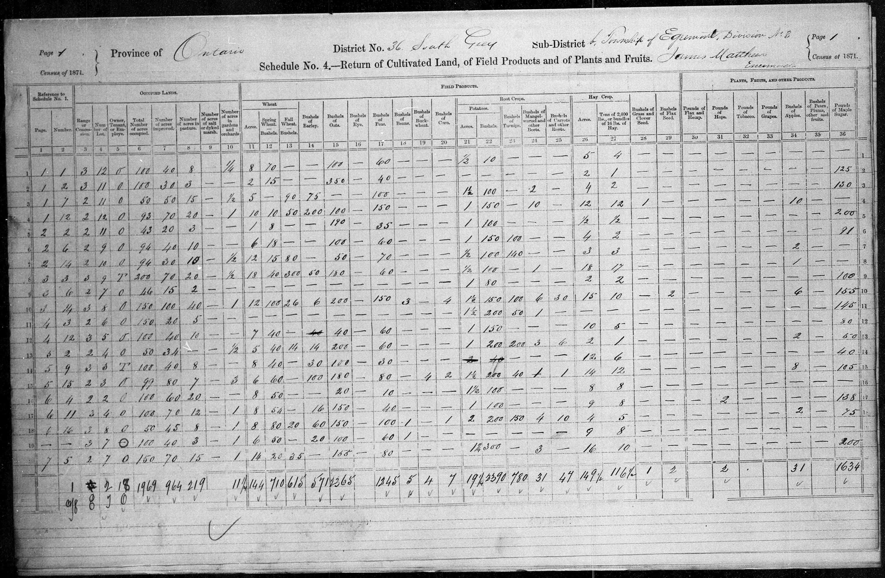 Title: Census of Canada, 1871 - Mikan Number: 142105 - Microform: c-9951