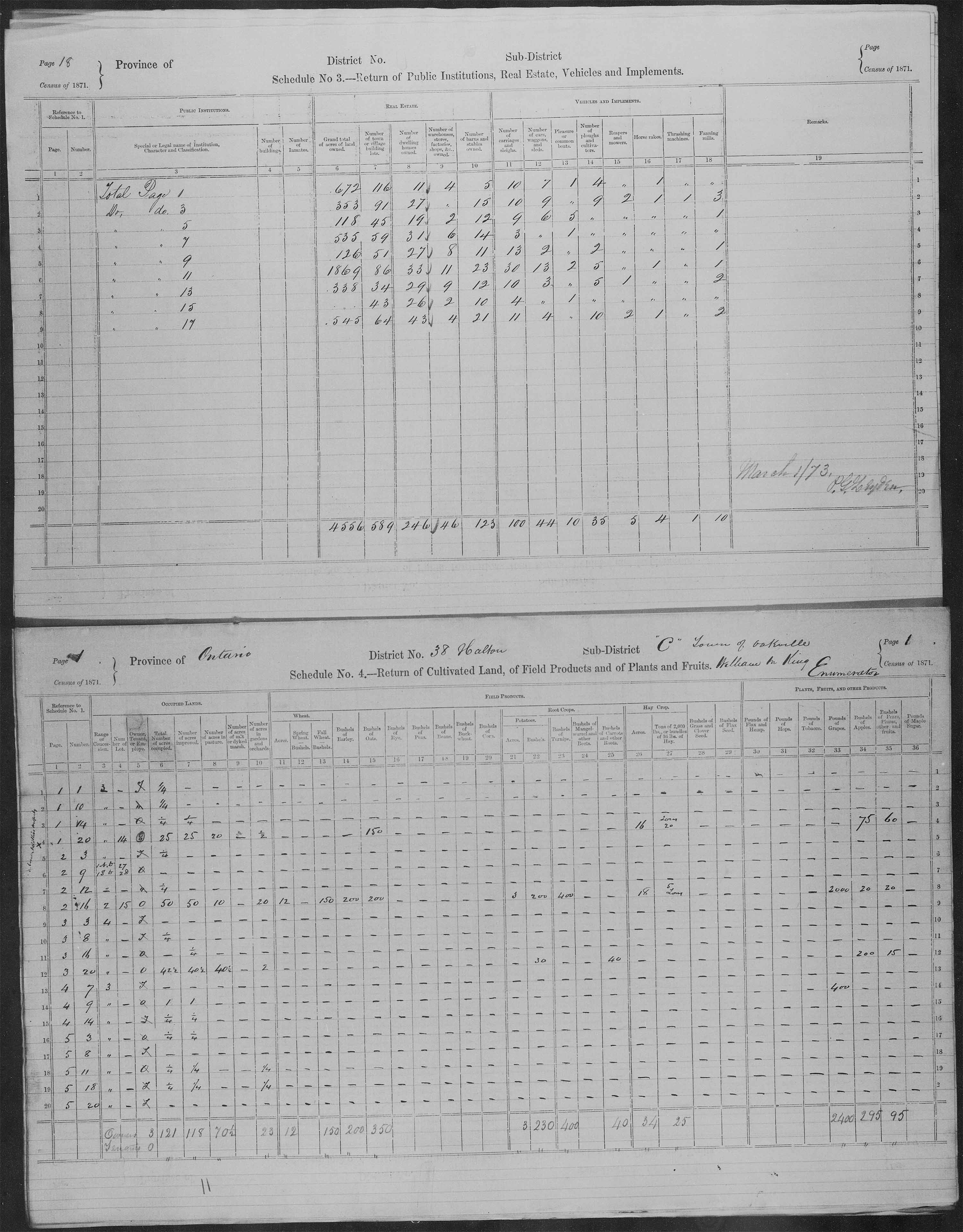 Titre: Recensement du Canada (1871) - N° d'enregistrement Mikan: 194056 - Microforme: c-9956