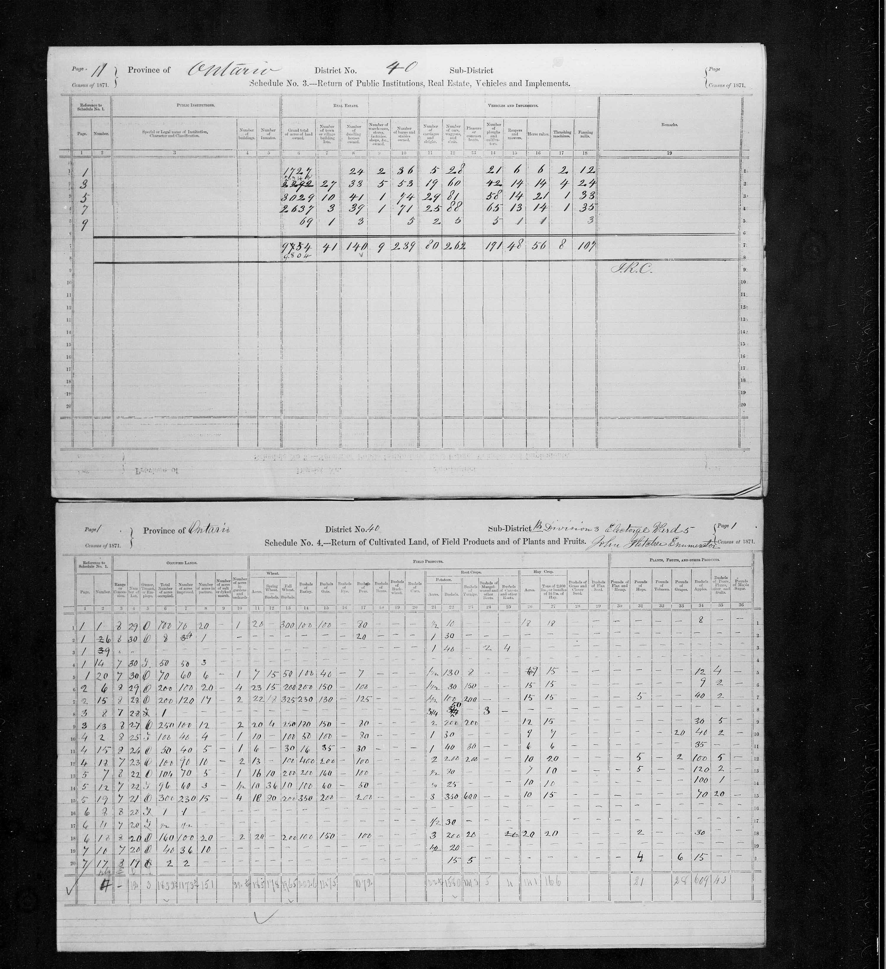 Title: Census of Canada, 1871 - Mikan Number: 142105 - Microform: c-9959