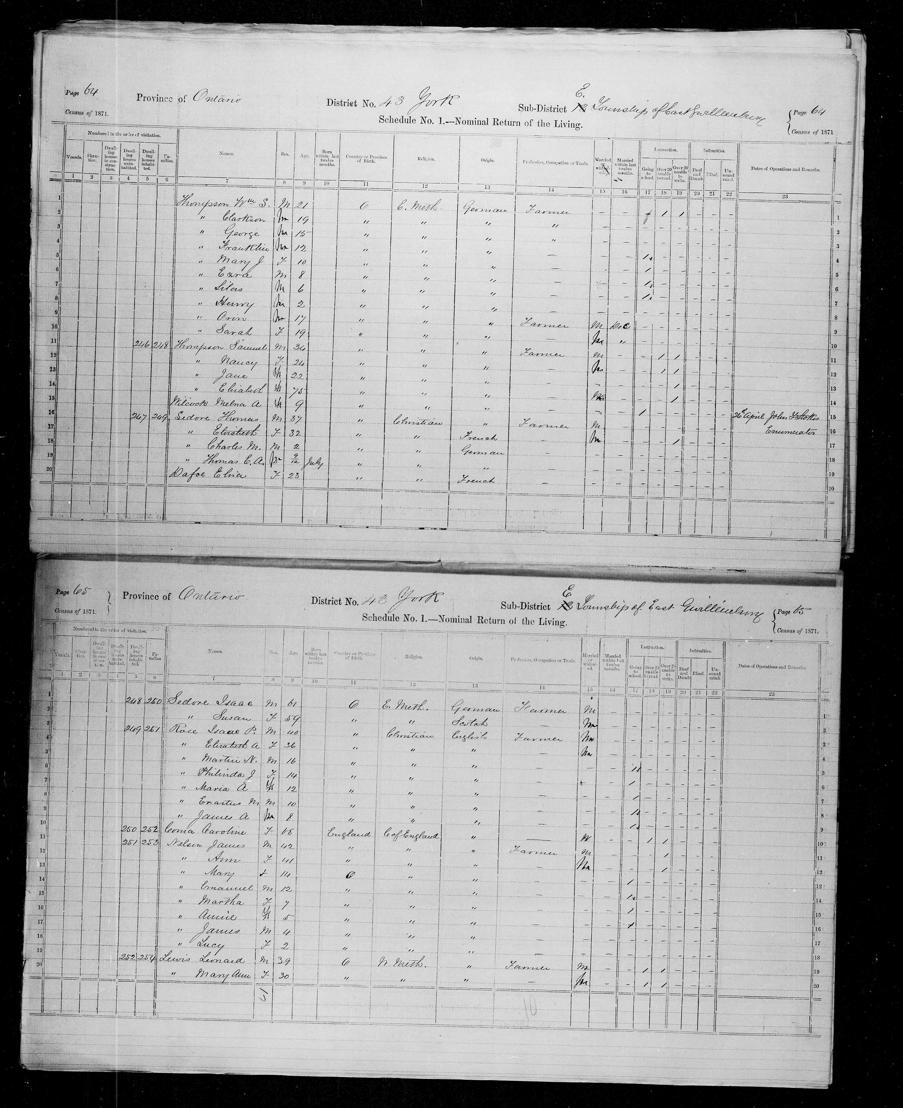 Title: Census of Canada, 1871 - Mikan Number: 142105 - Microform: c-9966