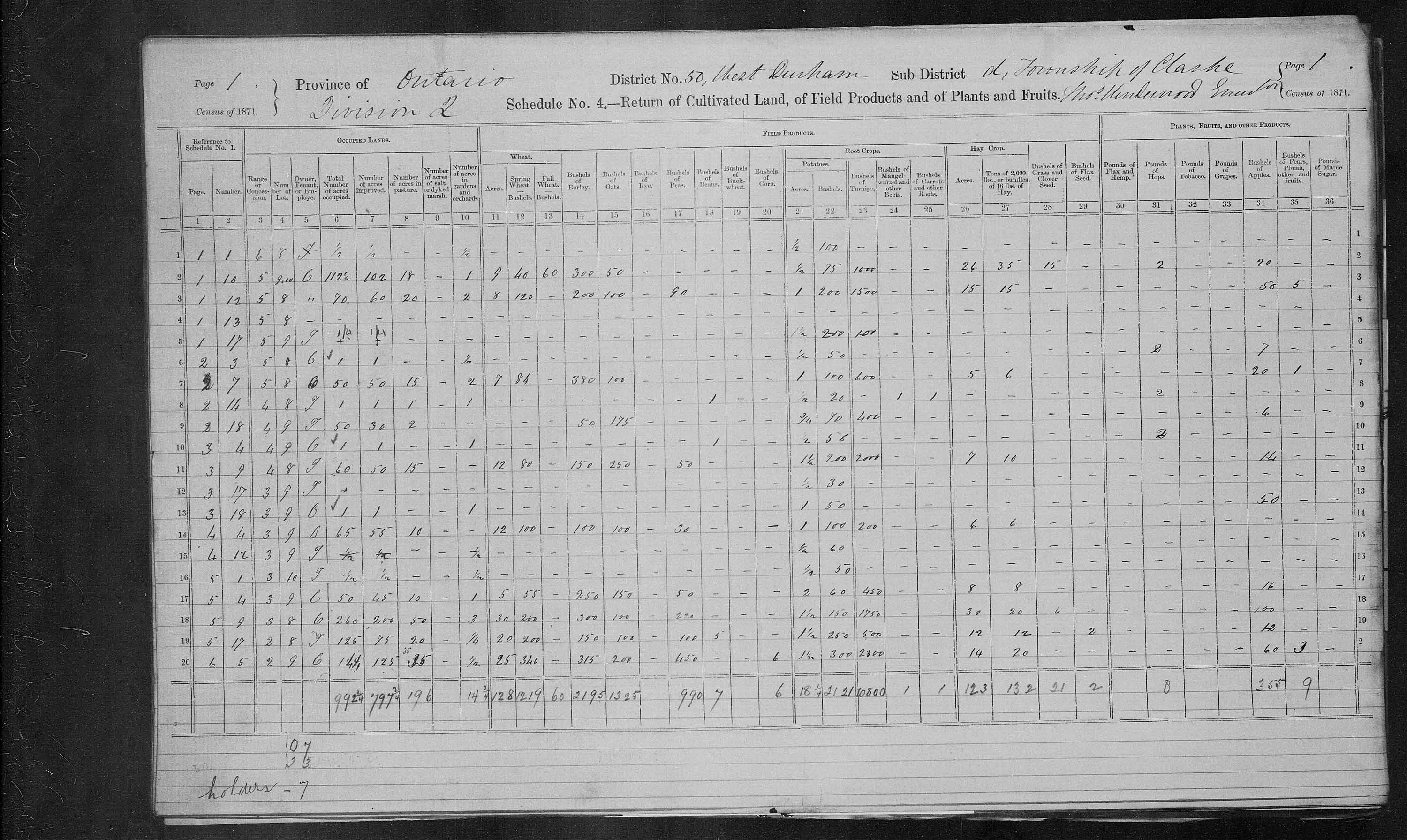 Title: Census of Canada, 1871 - Mikan Number: 142105 - Microform: c-9978