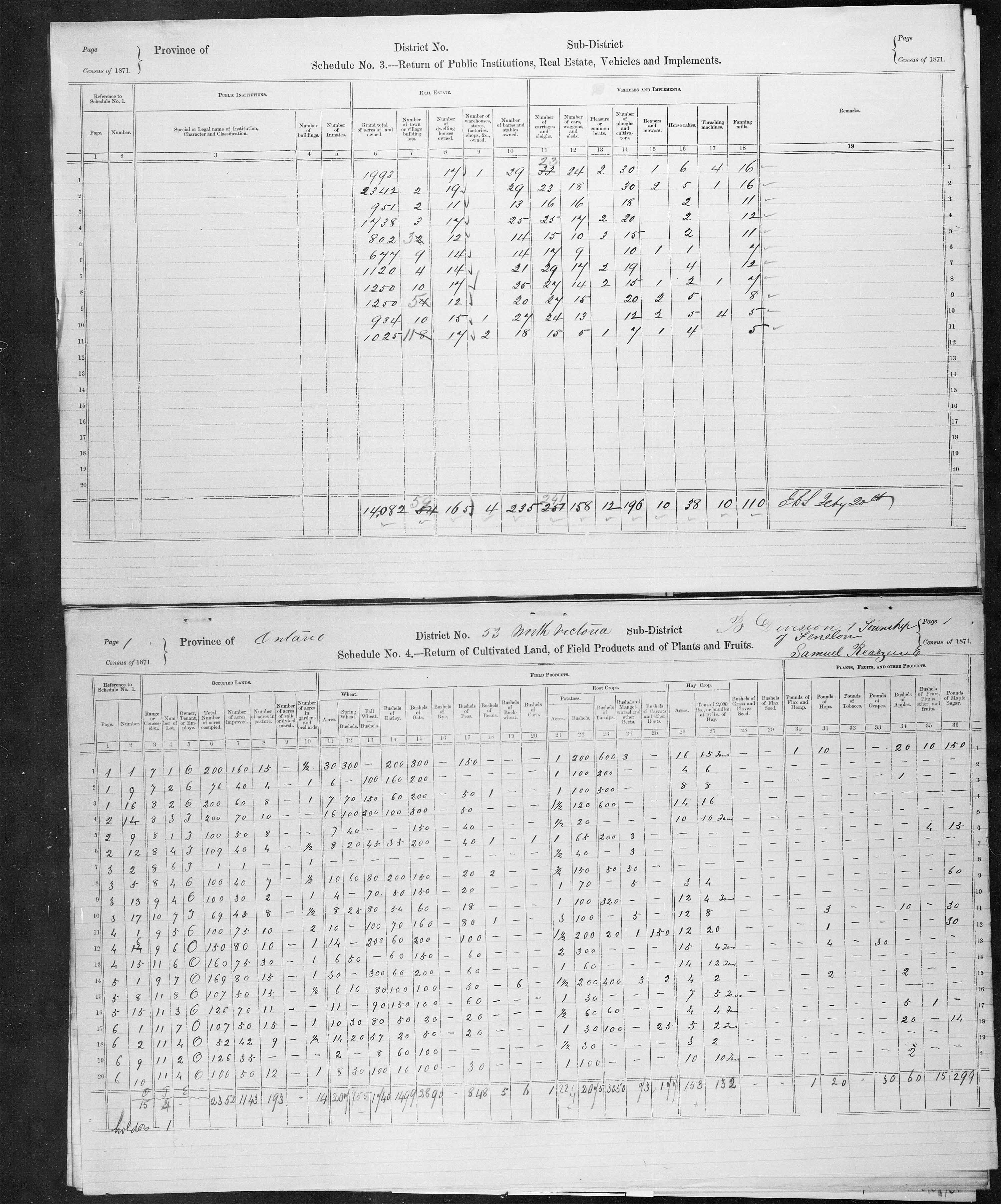 Title: Census of Canada, 1871 - Mikan Number: 142105 - Microform: c-9982