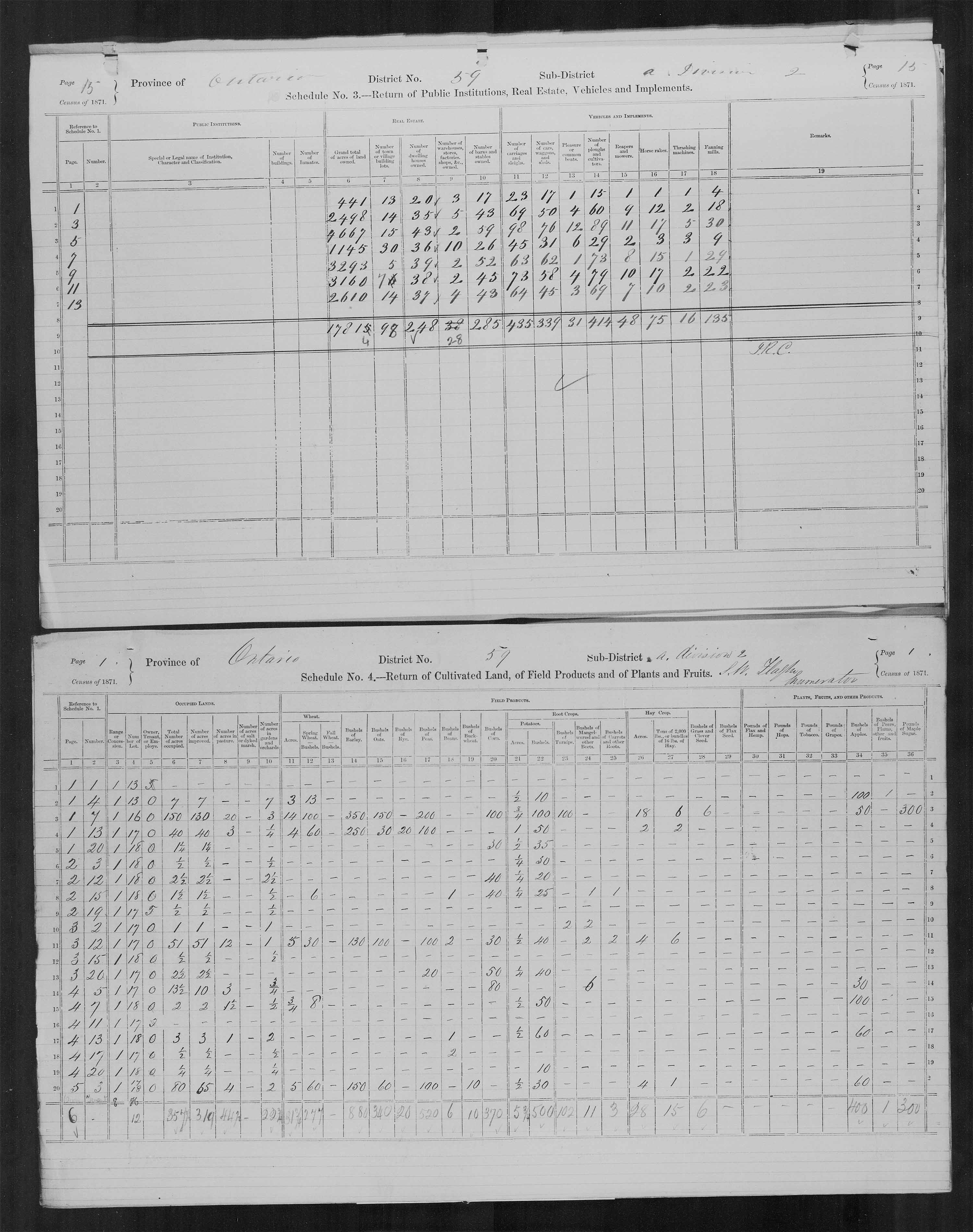 Title: Census of Canada, 1871 - Mikan Number: 142105 - Microform: c-9989