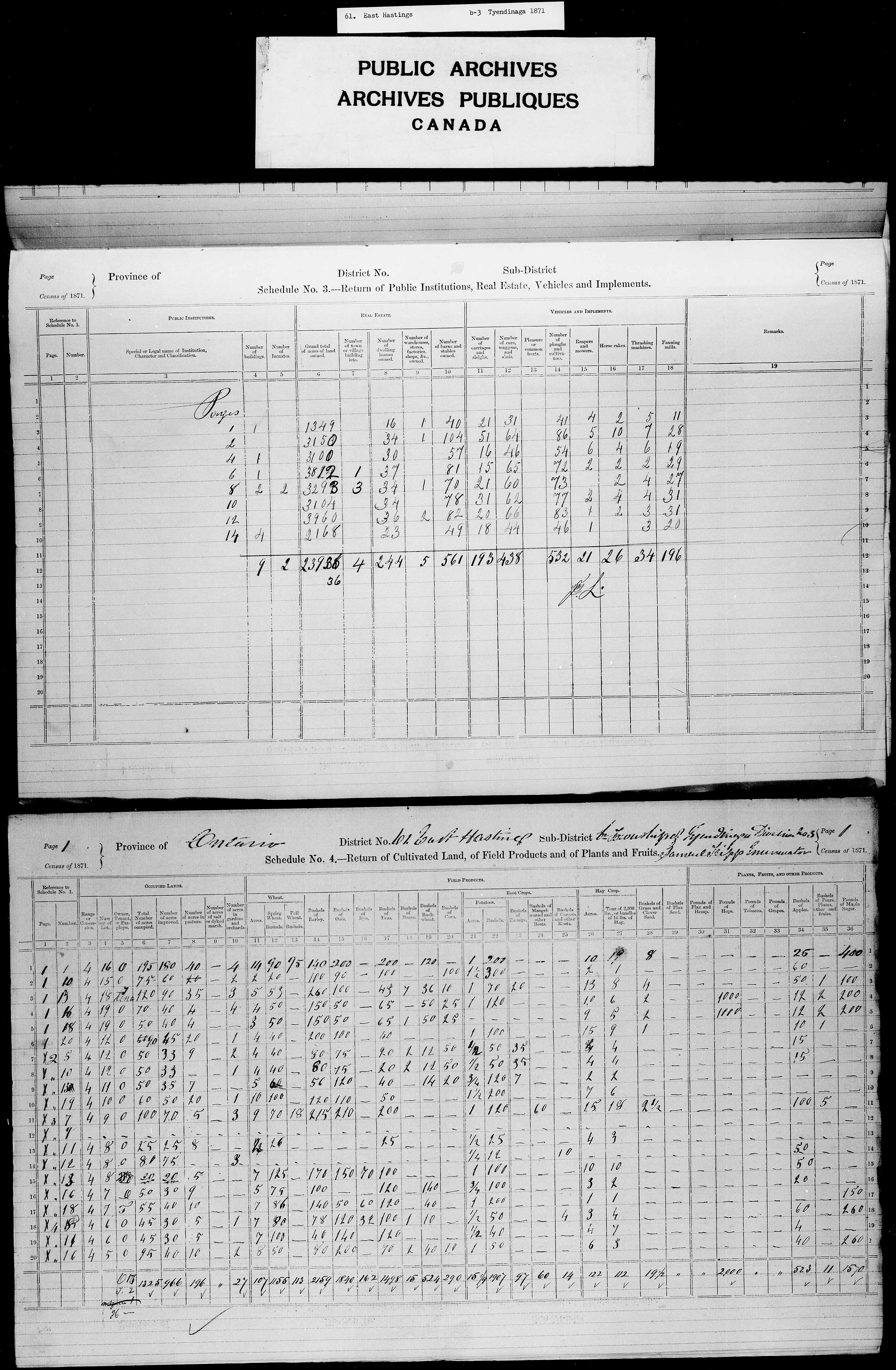 Title: Census of Canada, 1871 - Mikan Number: 142105 - Microform: c-9992