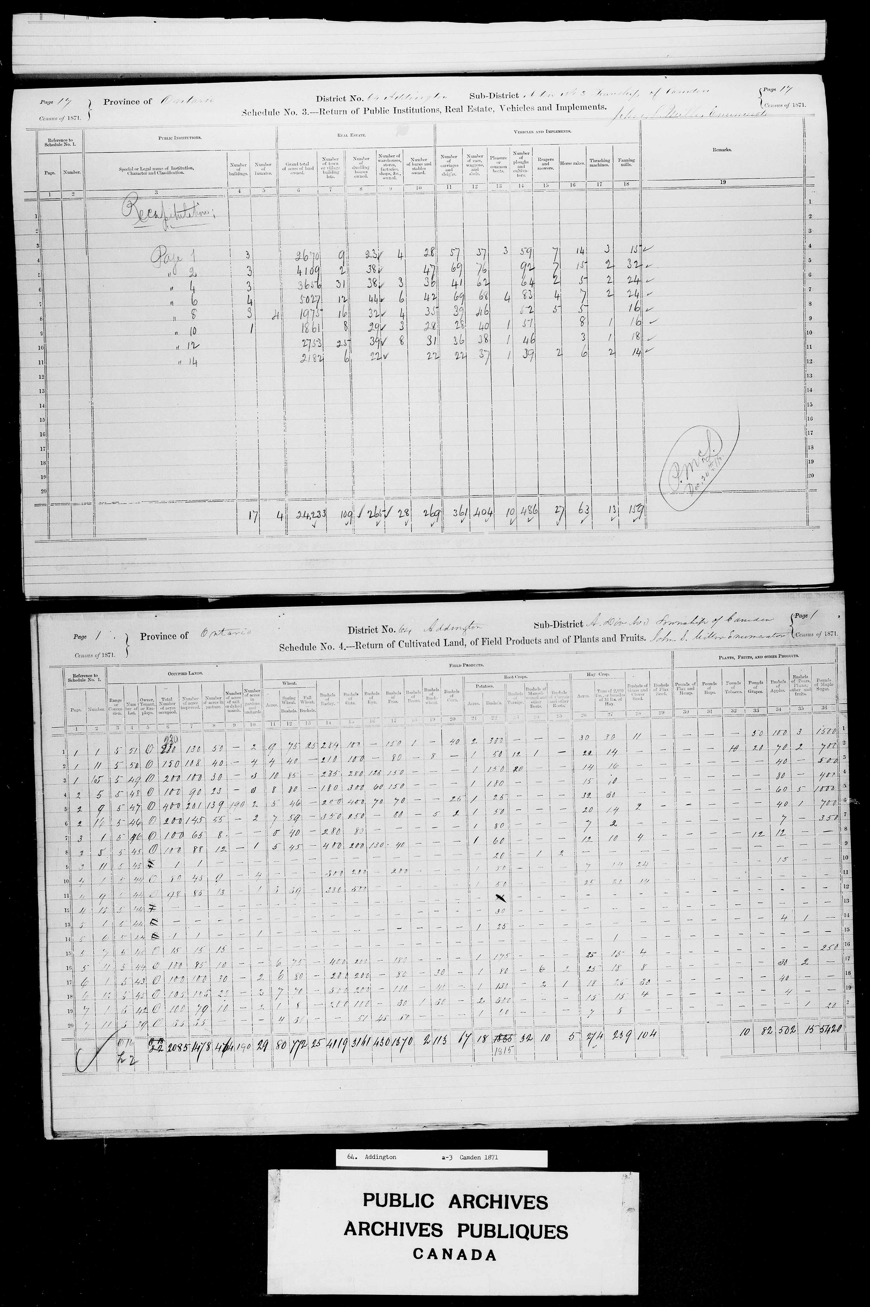 Title: Census of Canada, 1871 - Mikan Number: 142105 - Microform: c-9996