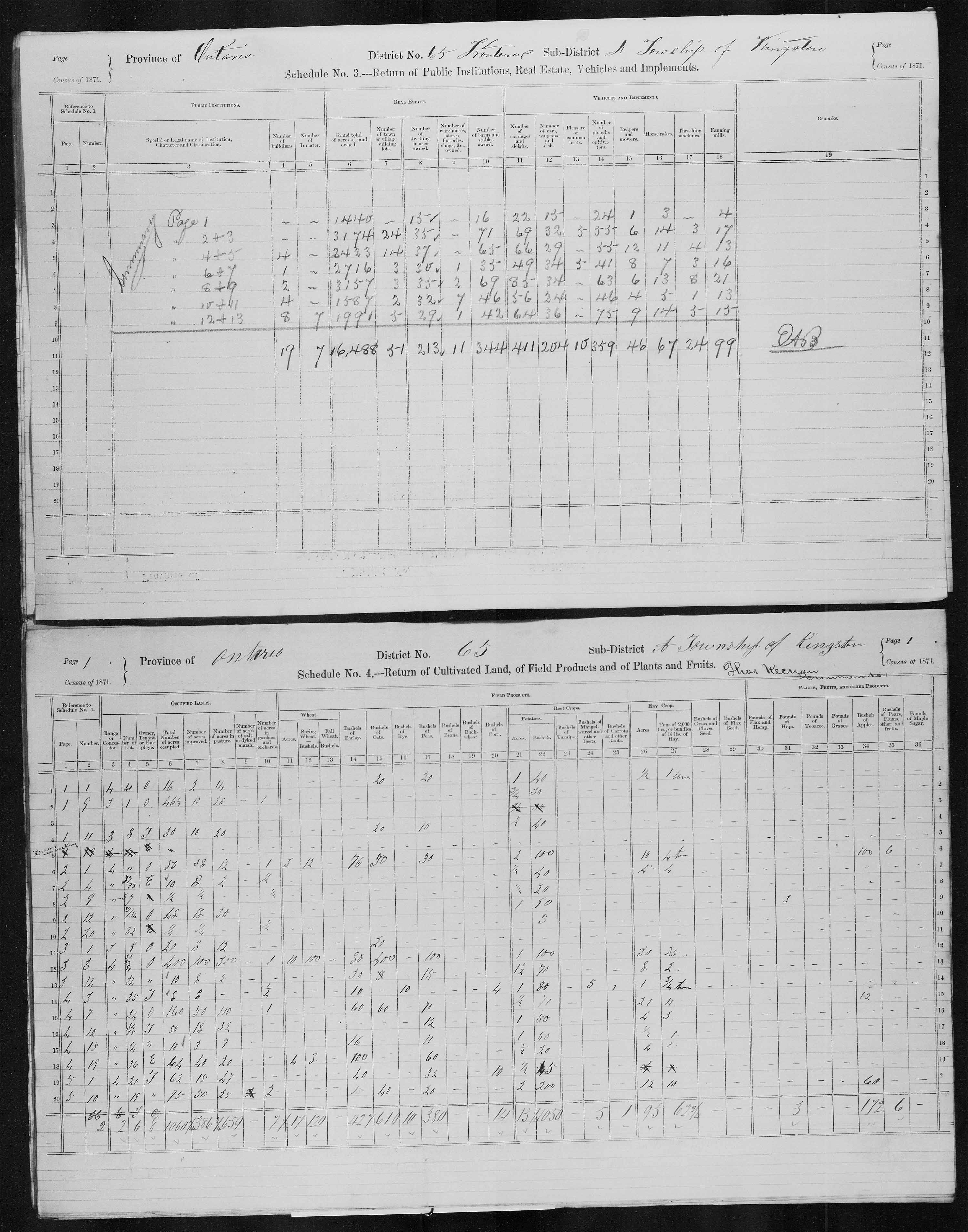 Title: Census of Canada, 1871 - Mikan Number: 142105 - Microform: c-9998
