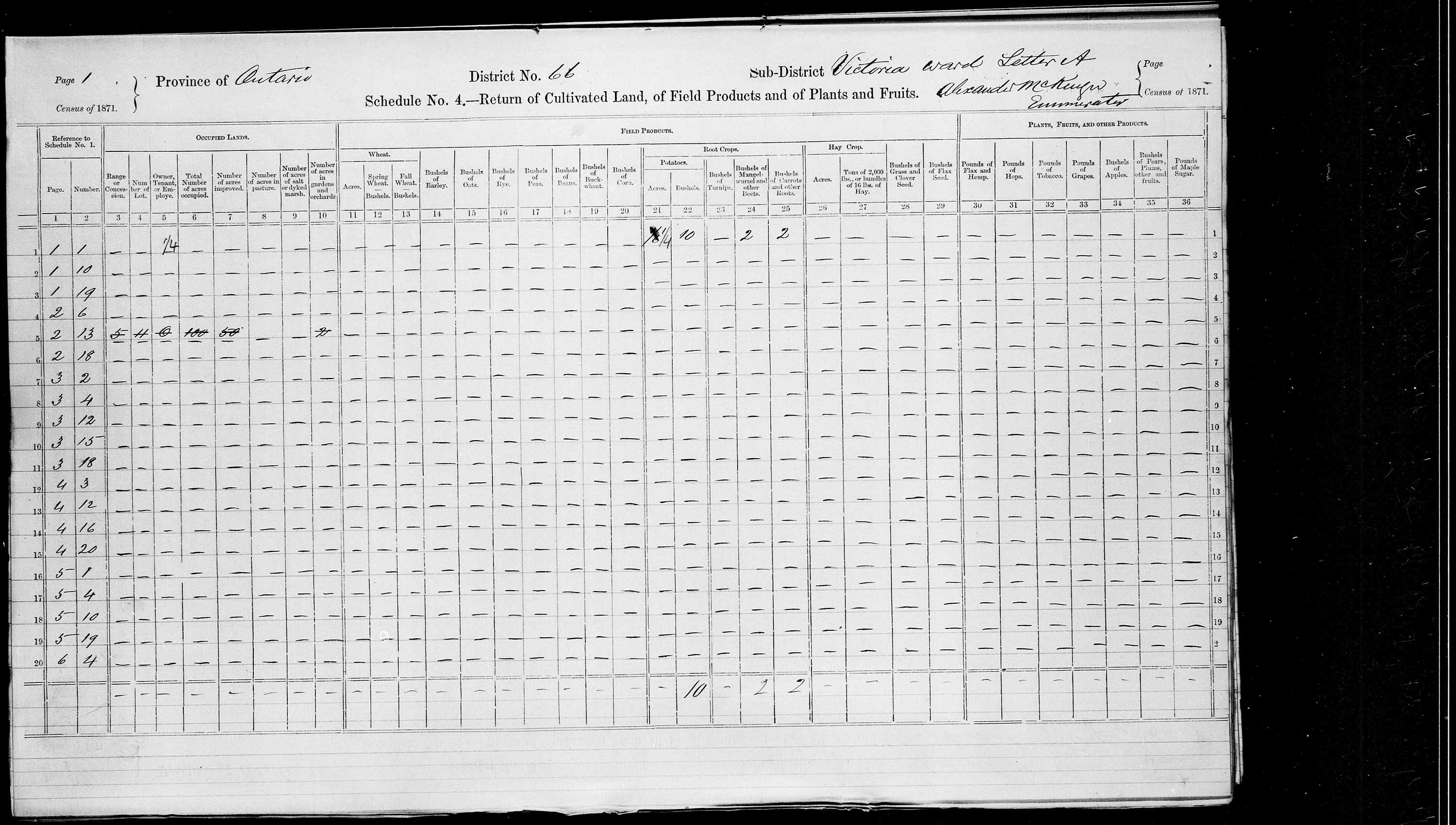 Title: Census of Canada, 1871 - Mikan Number: 142105 - Microform: c-9999