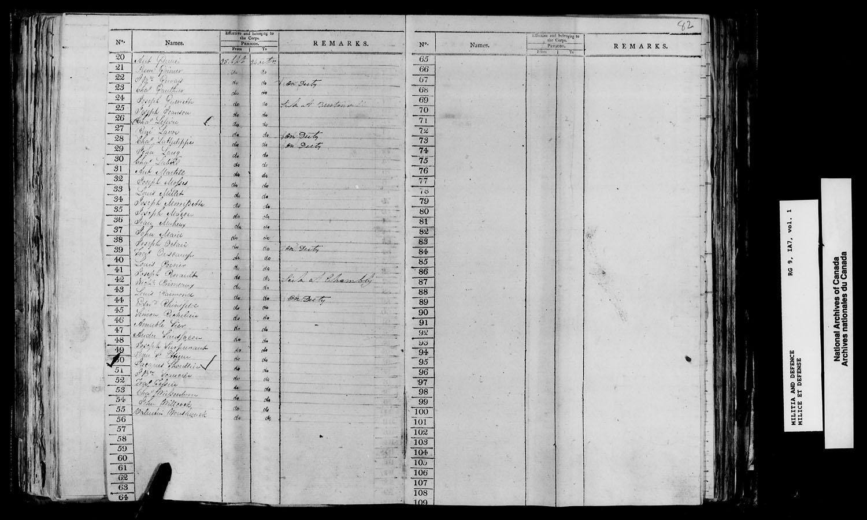 Titre: Guerre de 1812 : Bas-Canada, Contrôles nominatifs et états de solde, RG 9 1A7 - N° d'enregistrement Mikan: 185975 - Microforme: t-10369