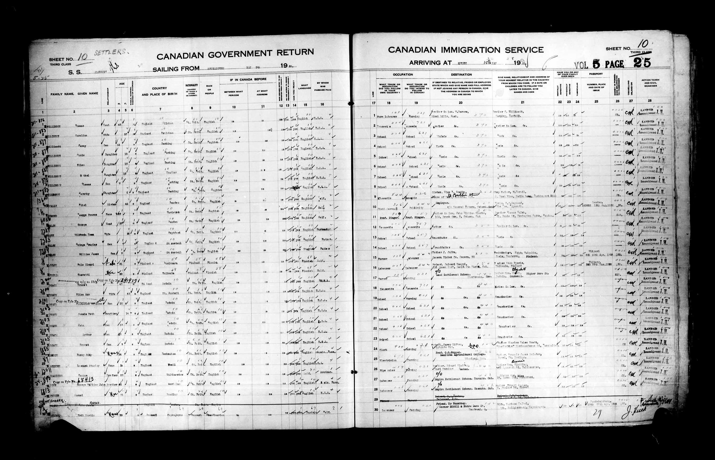 Titre: Listes de passagers : Ville de Québec (1925-1935) - N° d'enregistrement Mikan: 178851 - Microforme: t-14742