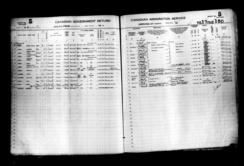Title: Passenger Lists: Quebec City (1925-1935) - Mikan Number: 134839 - Microform: t-14757