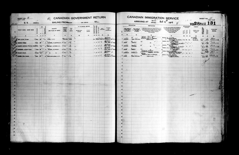 Title: Passenger Lists: Quebec City (1925-1935) - Mikan Number: 134839 - Microform: t-14761
