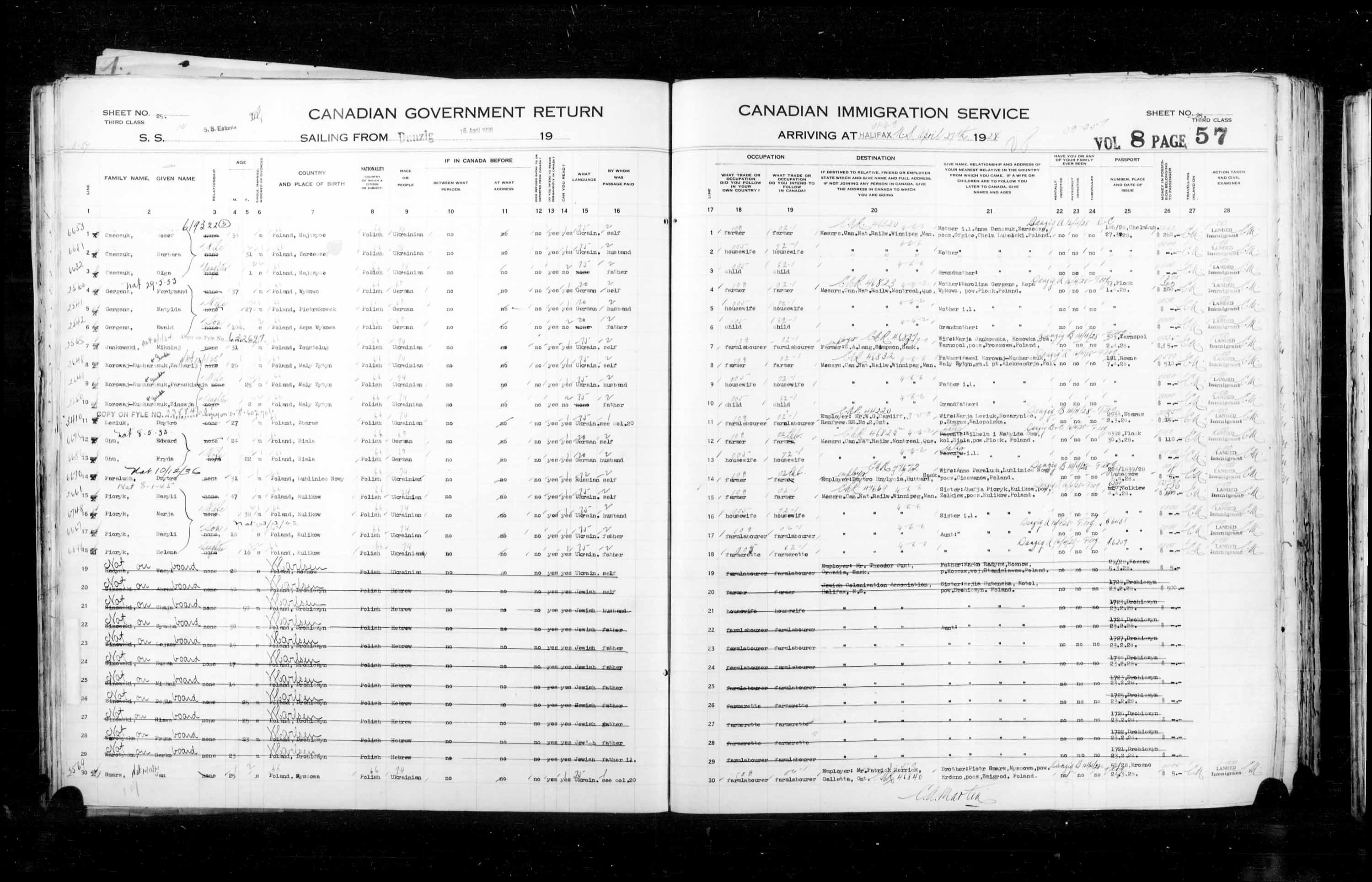 Title: Passenger Lists: Halifax (1925-1935) - Mikan Number: 134853 - Microform: t-14815
