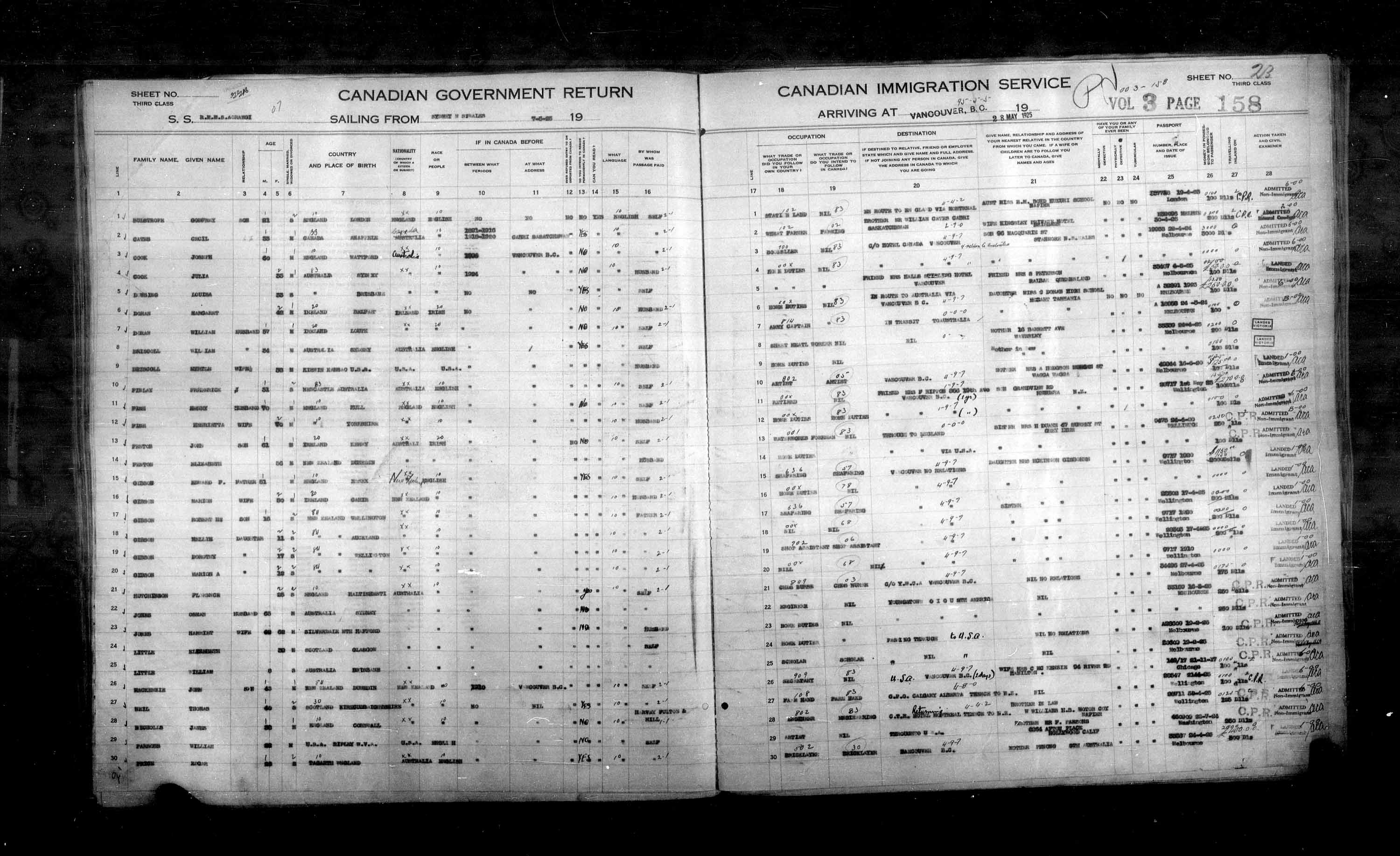 Title: Passenger Lists: Vancouver and Victoria (1925-1935) - Mikan Number: 161347 - Microform: t-14882